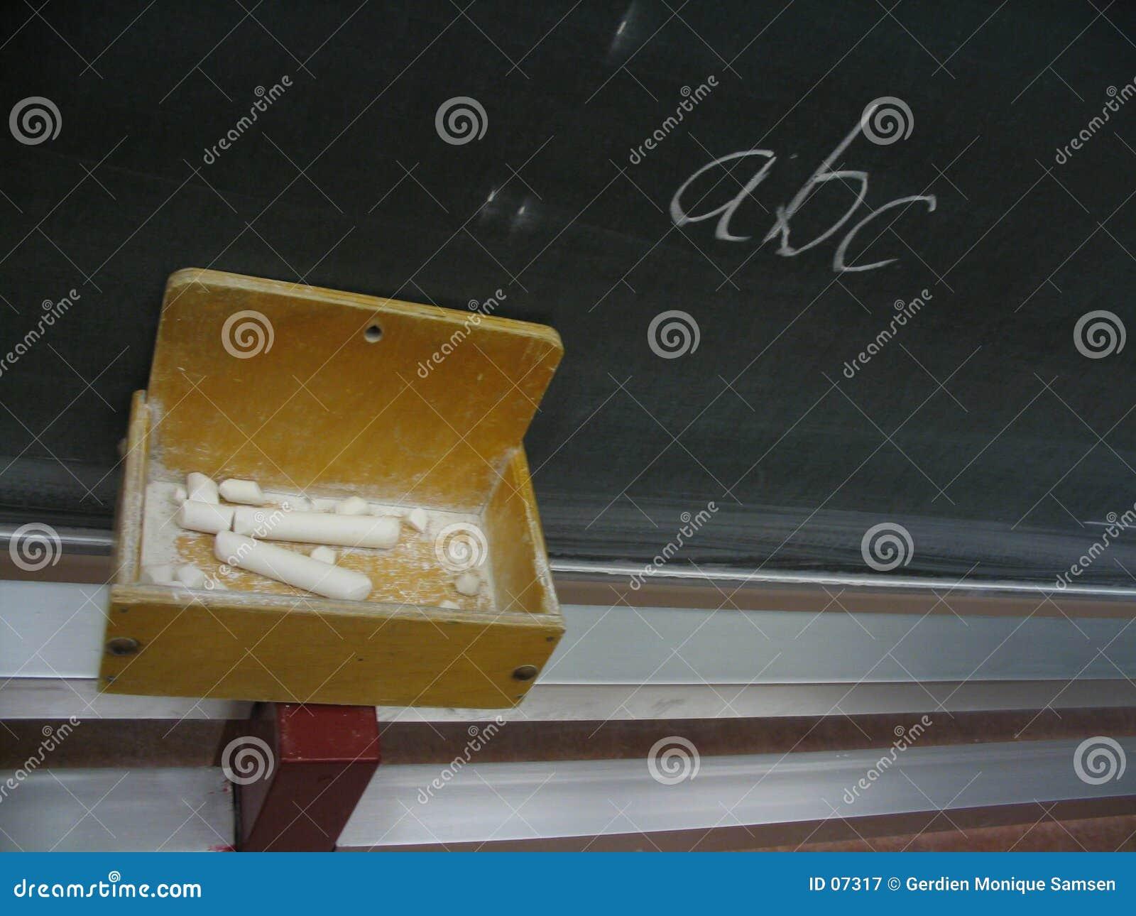ABC della lavagna