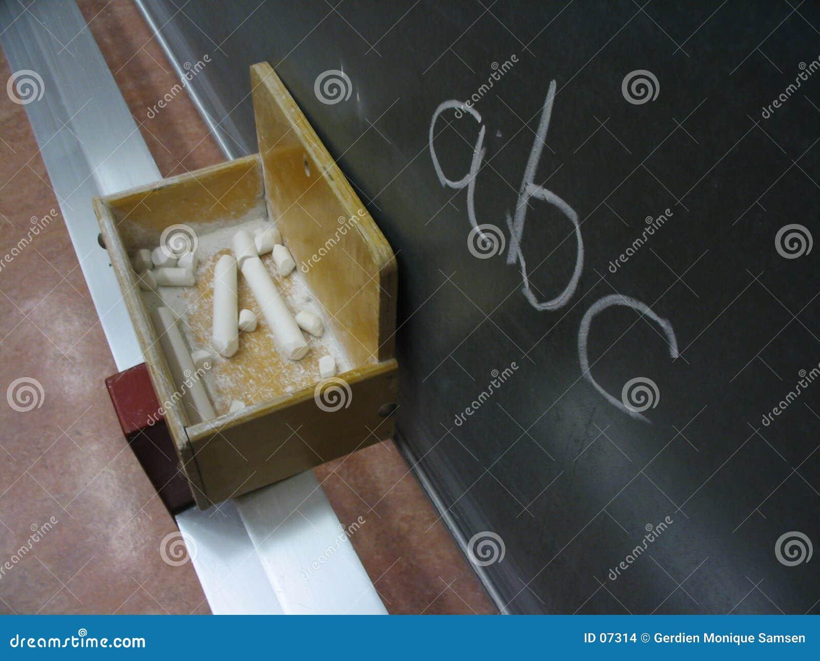Abc tablicy