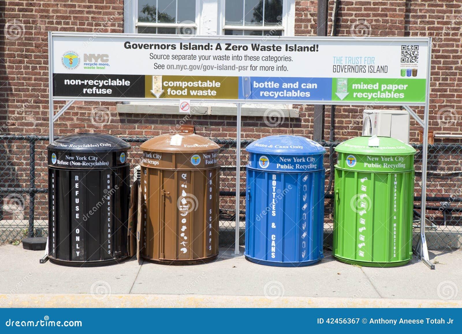 Abfallwirtschaft und Wiederverwertung