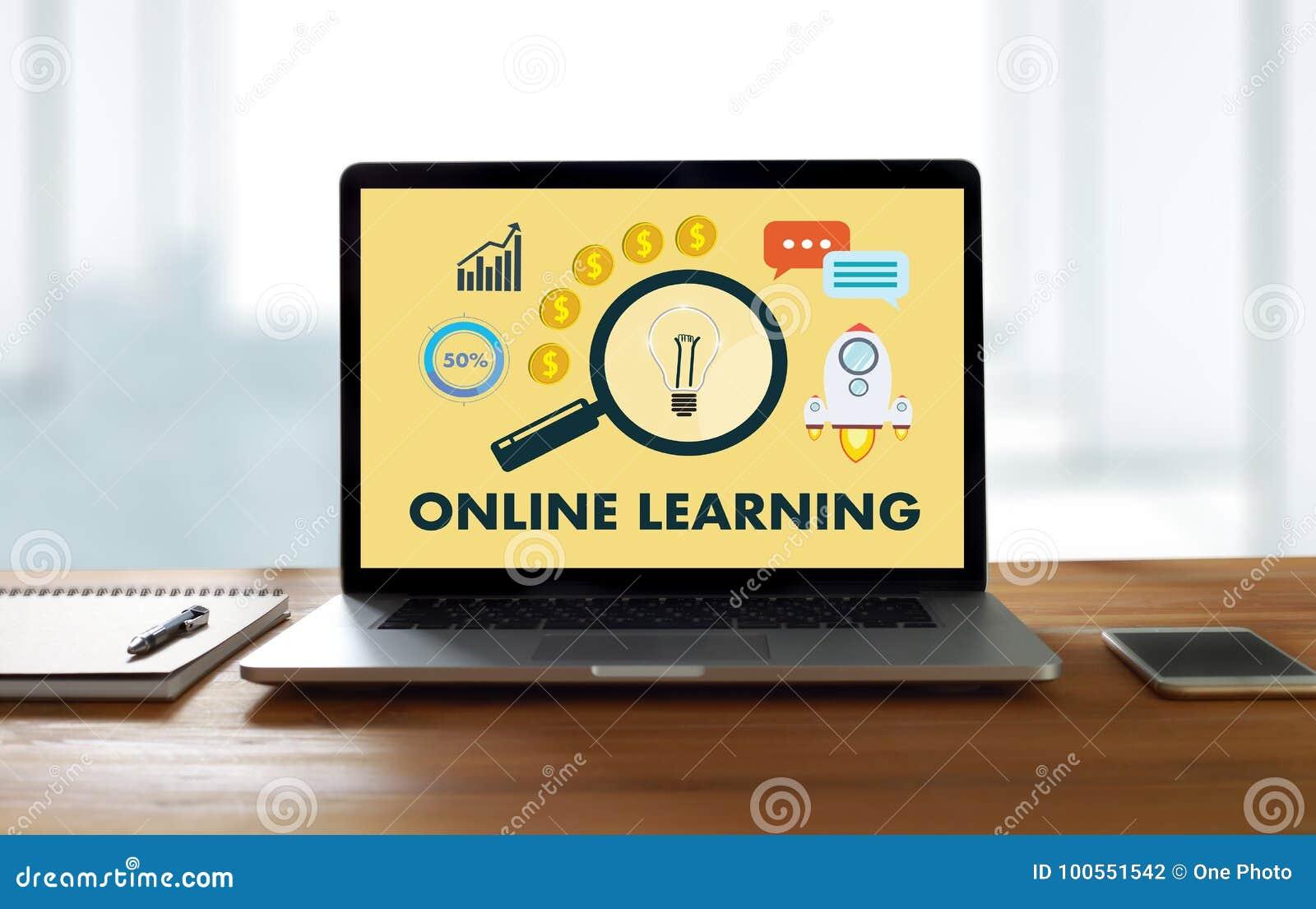 Abilità online di preparazione d APPRENDIMENTO ONLINE T di tecnologia di connettività