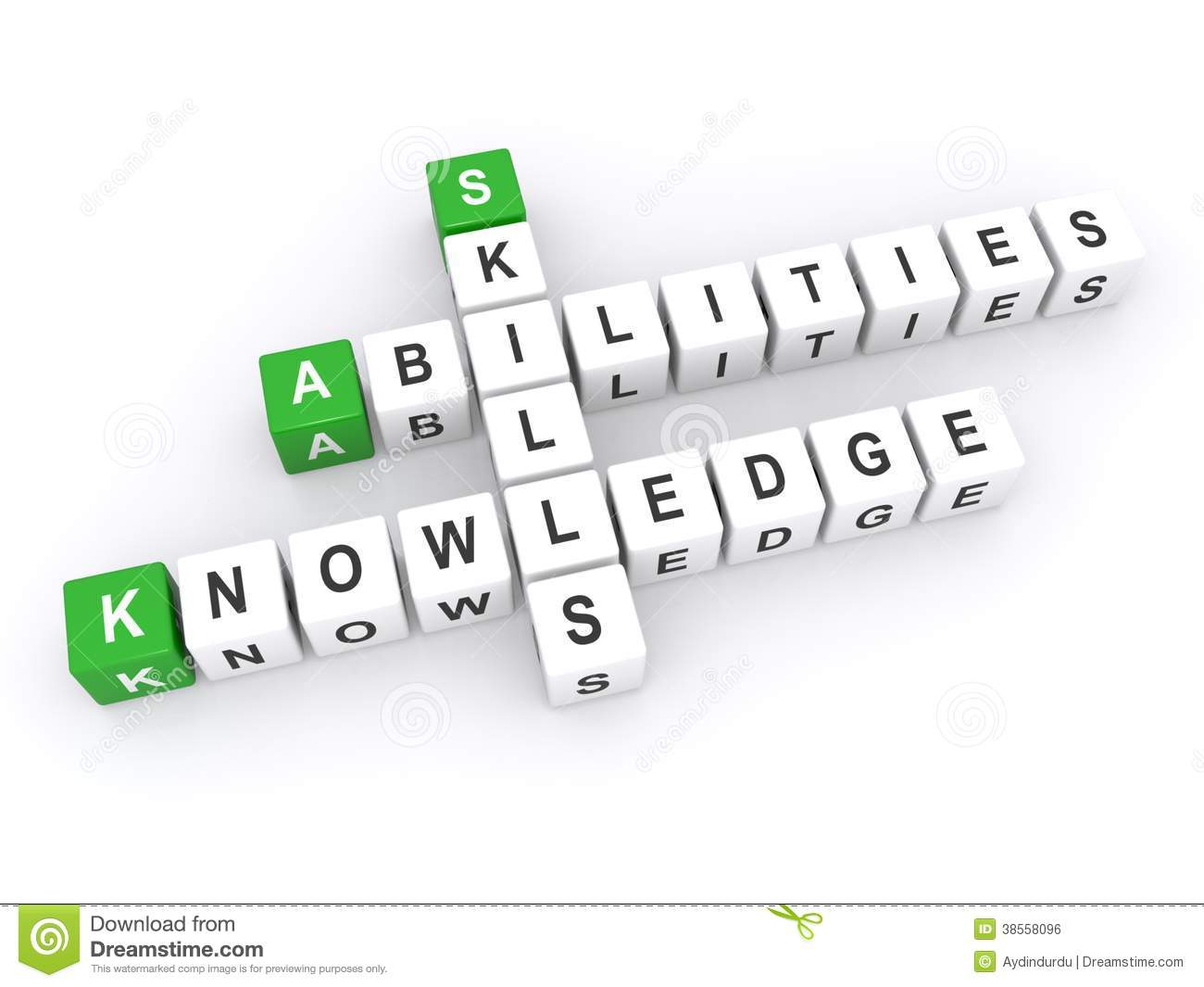 knowledge skills and abilities stock photo image  abilities skills and knowledge royalty stock image