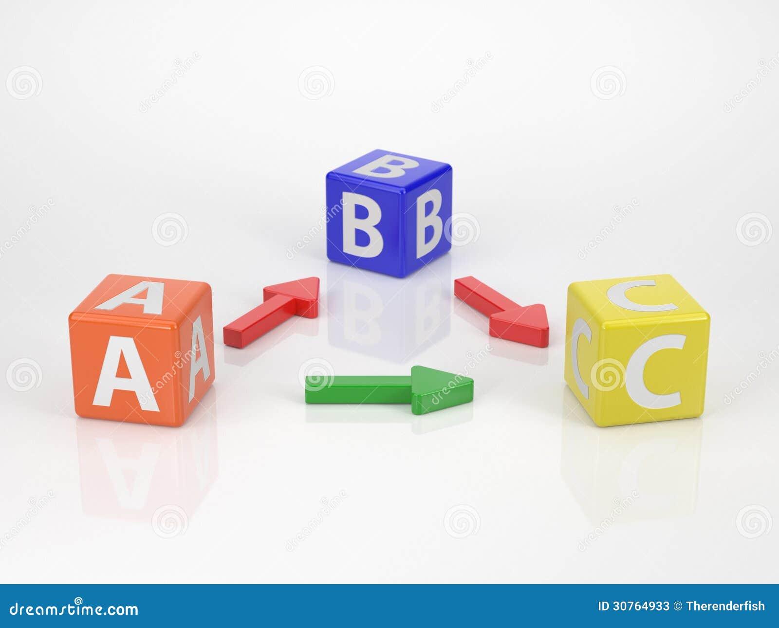 Abreviación - de A a la serie C Letterdices