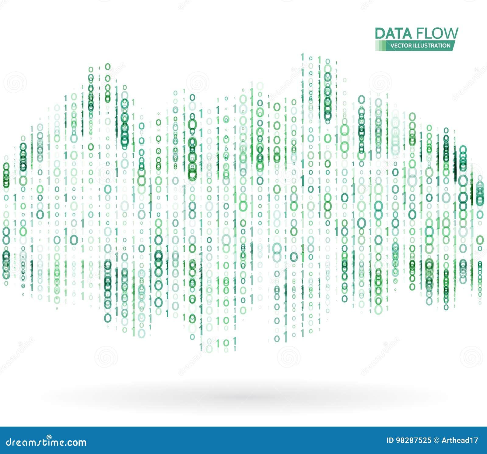 Abstrakcjonistyczny dane przepływu tło z binarnym kodem Dynamiczny fala technologii pojęcie