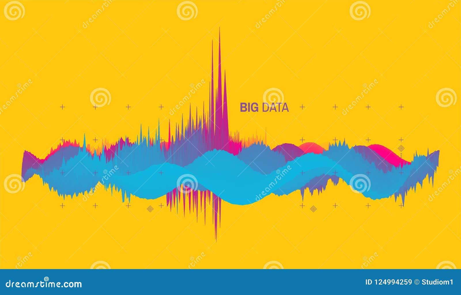 8 abstrakcjonistyczny dodatkowy tła dynamicznego skutka eps format Futurystyczny technologia styl Duży dane wykresu unaocznienie