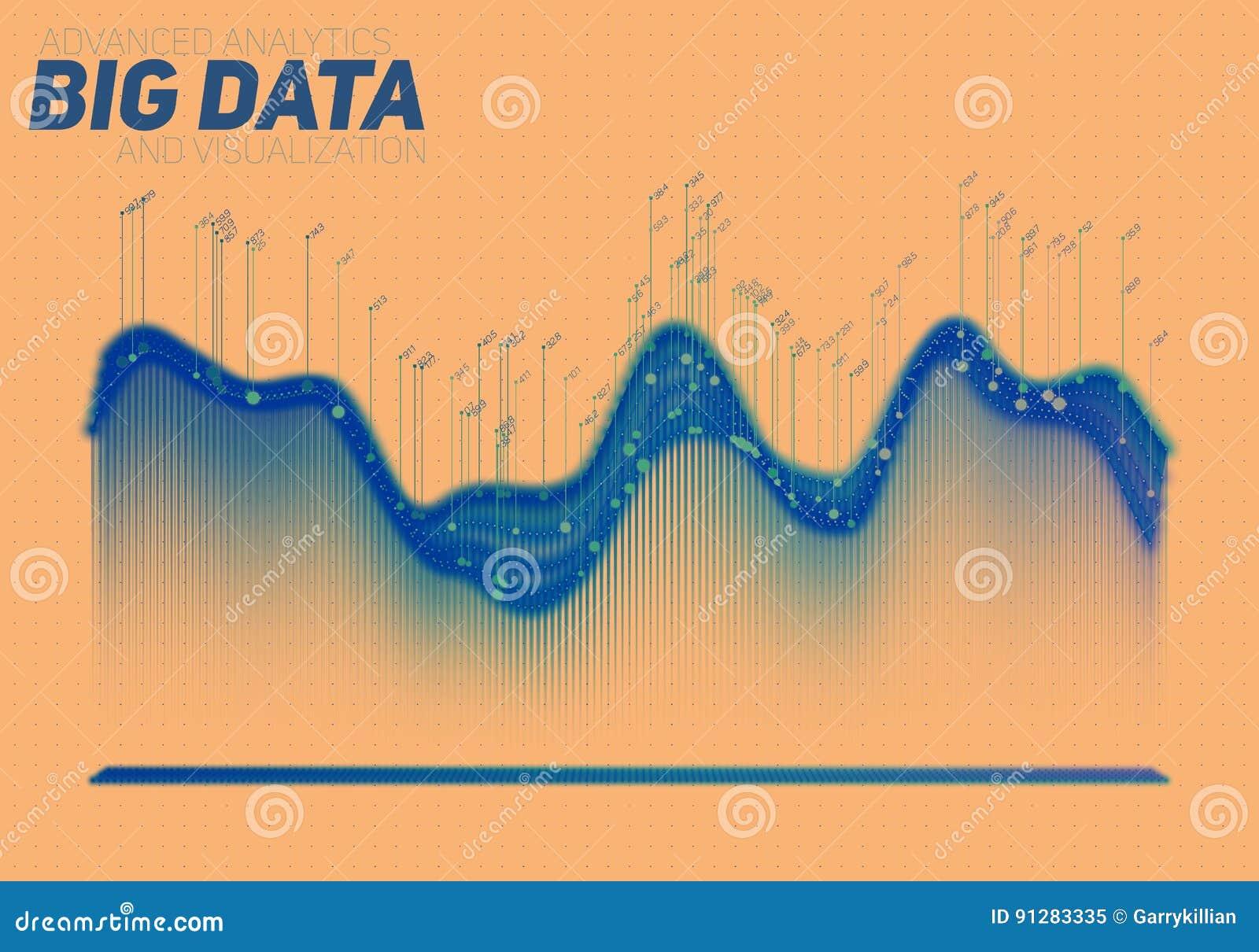 Abstrakt färgrik stor datavisualization för vektor Estetisk design för futuristisk infographics Visuell informationskomplexitet