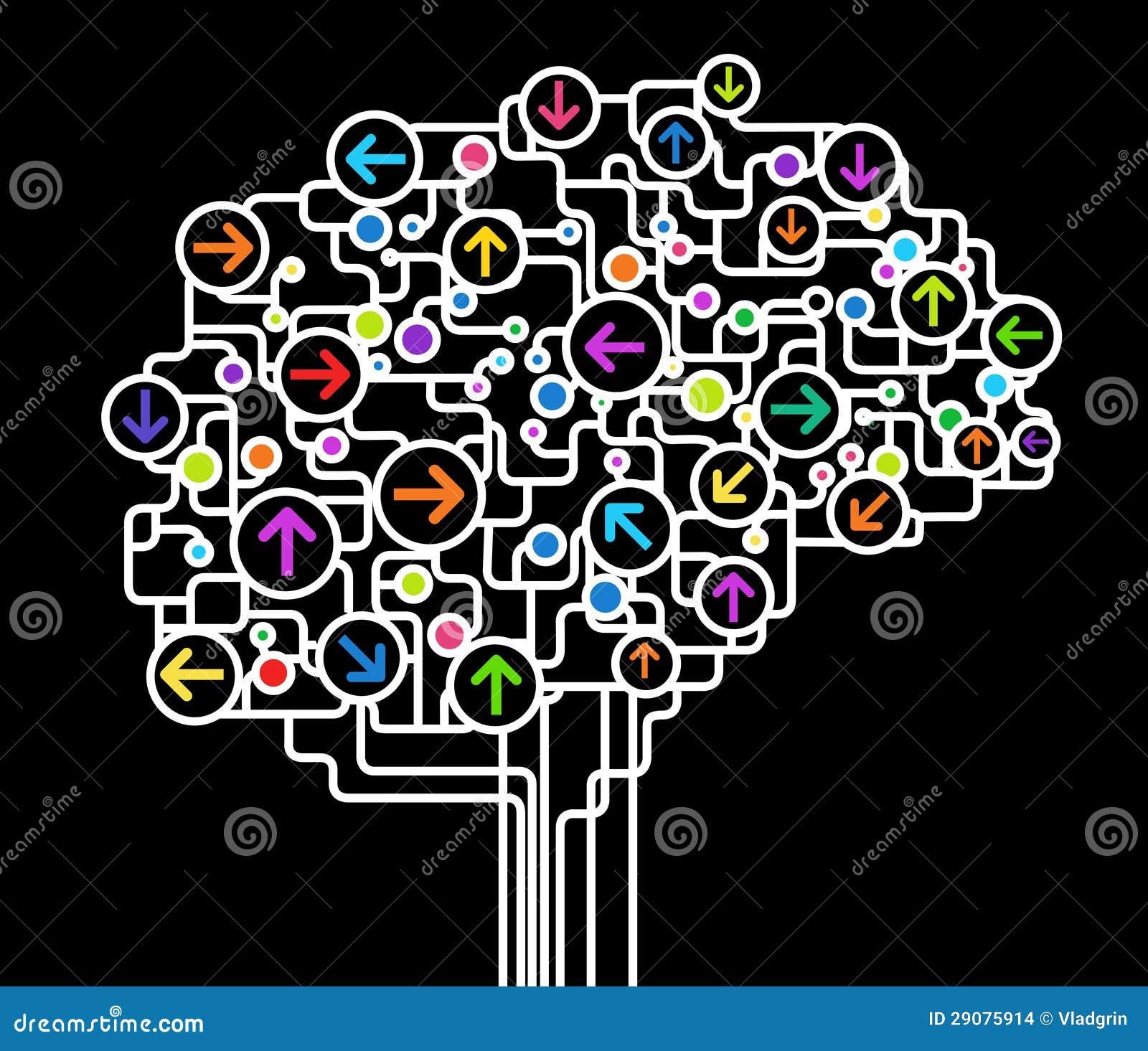 Abstrakt hjärna