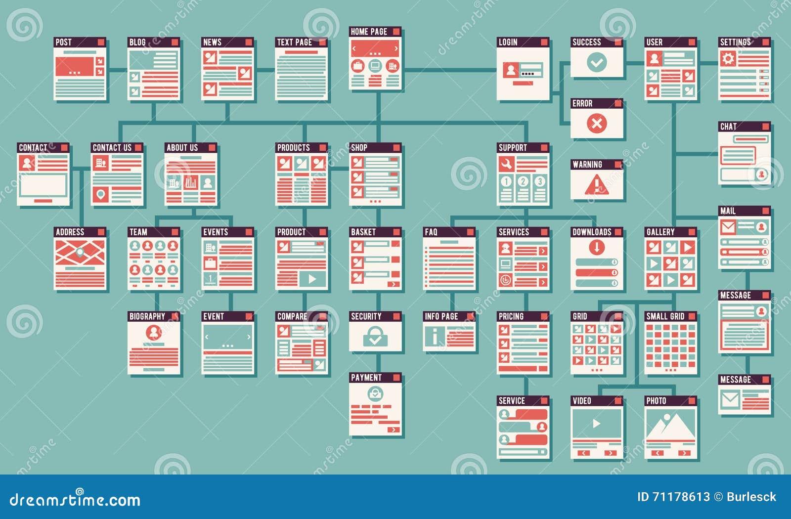 Abstrakt infographics för websitesitemapvektor