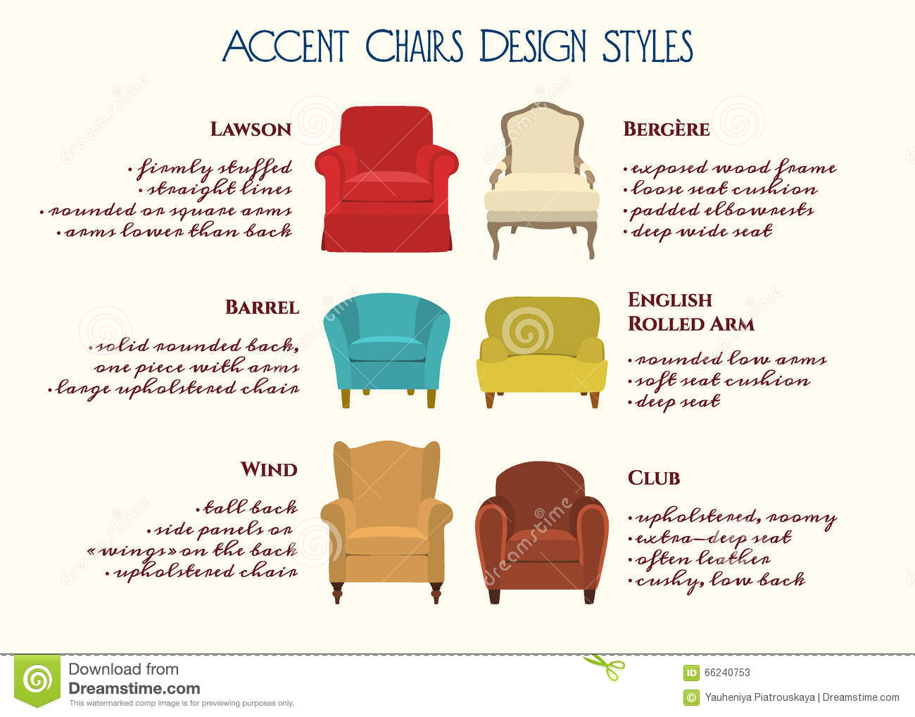 Accent chairs design infographic stock vector image for Types of design styles