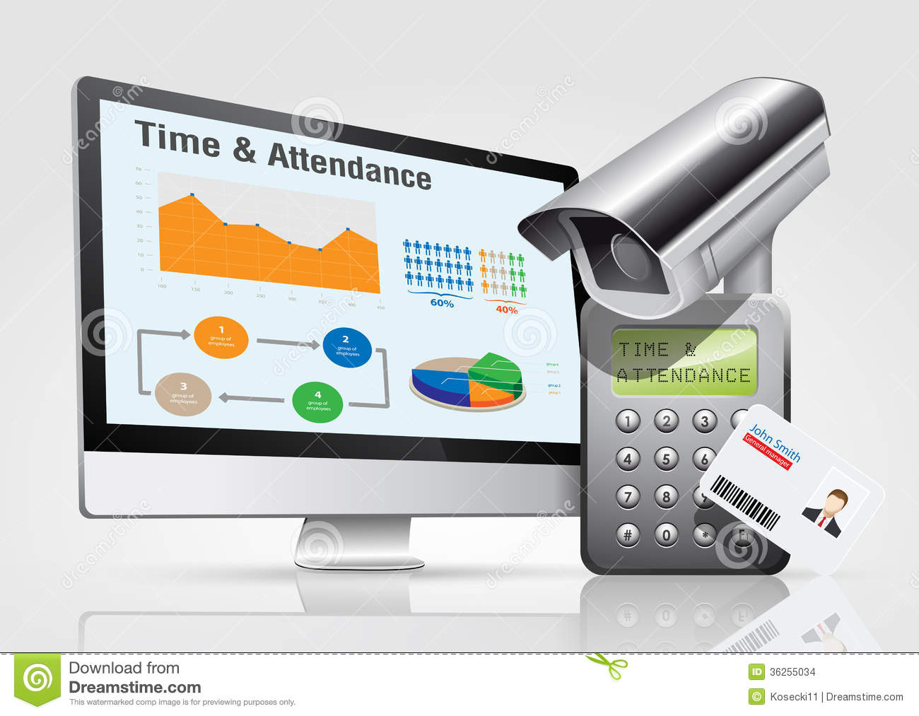 Access control - time & attendance 1