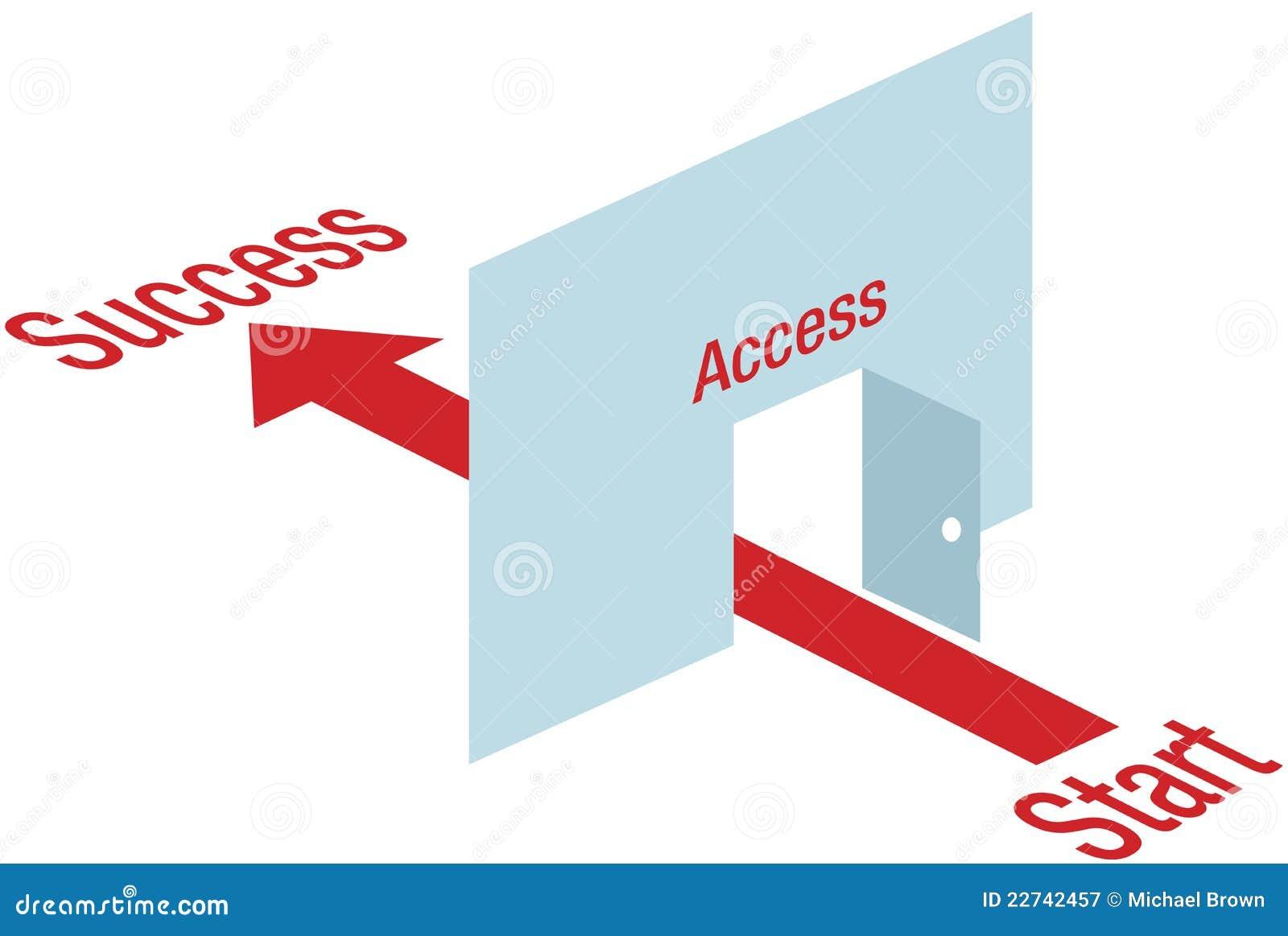 access arrow door ...