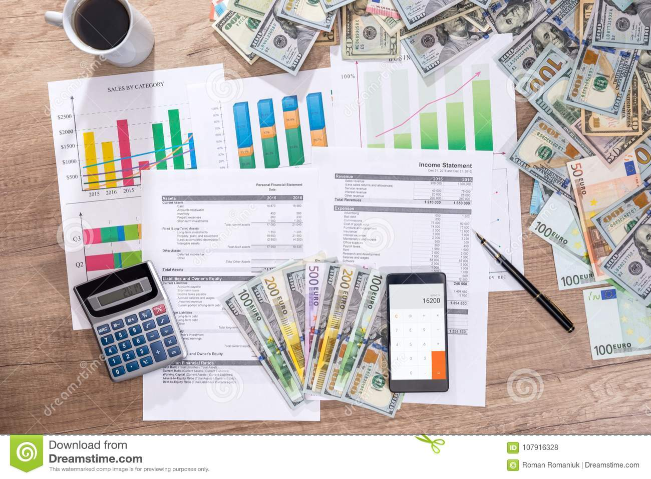 Account annual budget in office. dollar qand euro