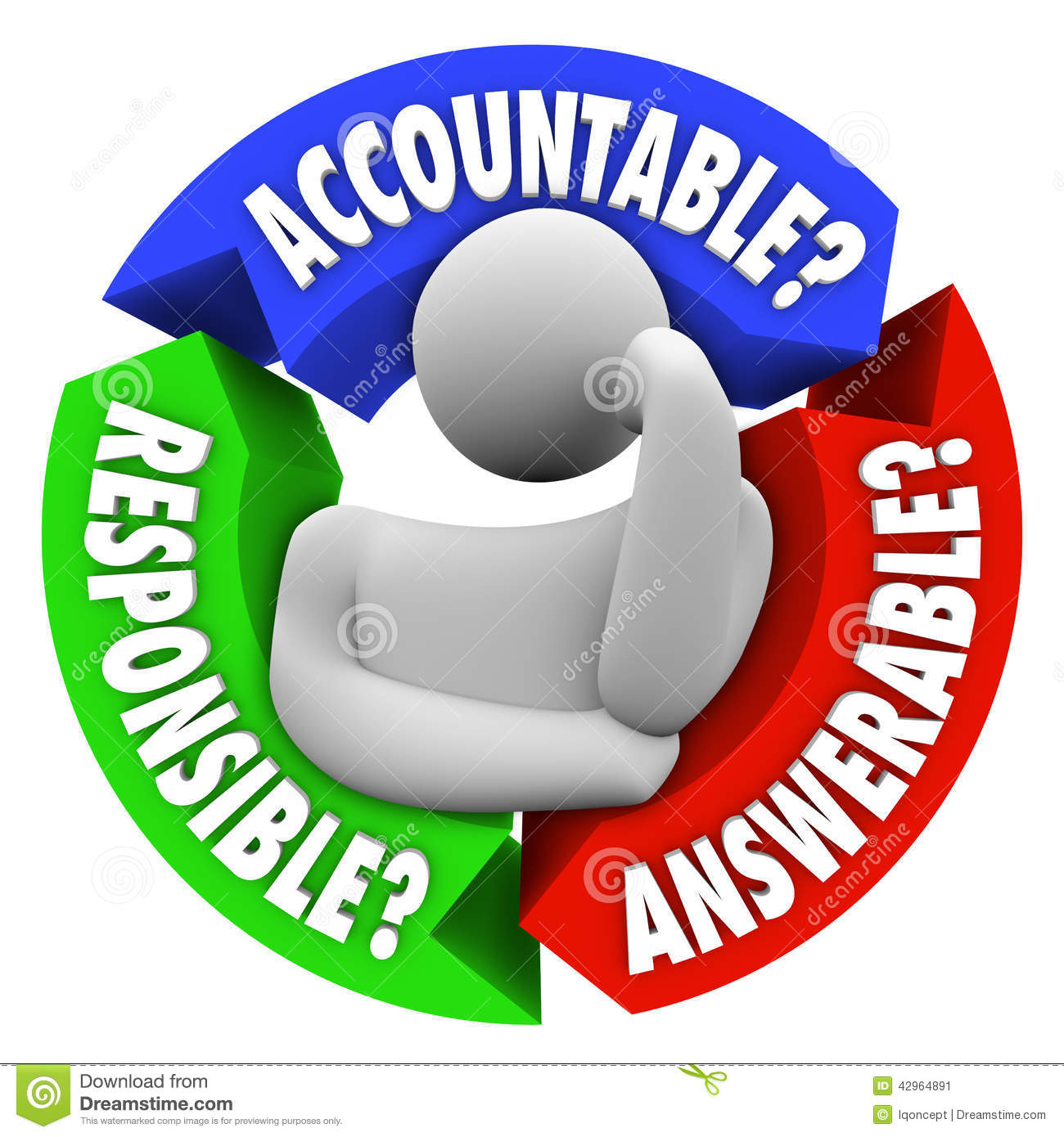 how to be responsible We are all responsible already for everything we do when we try to give responsibility away all we actually do is surrender control.