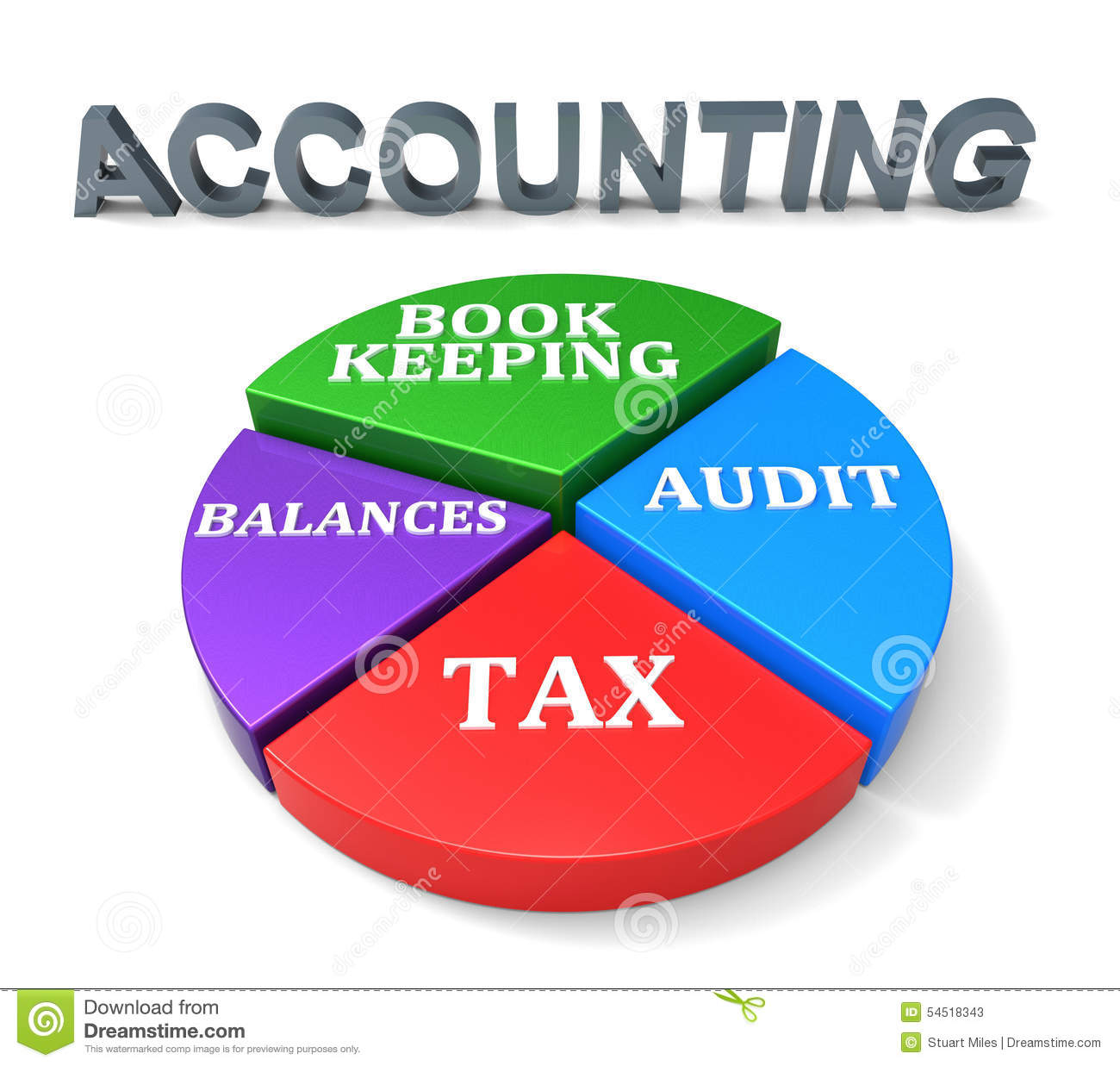 Accounting: Home