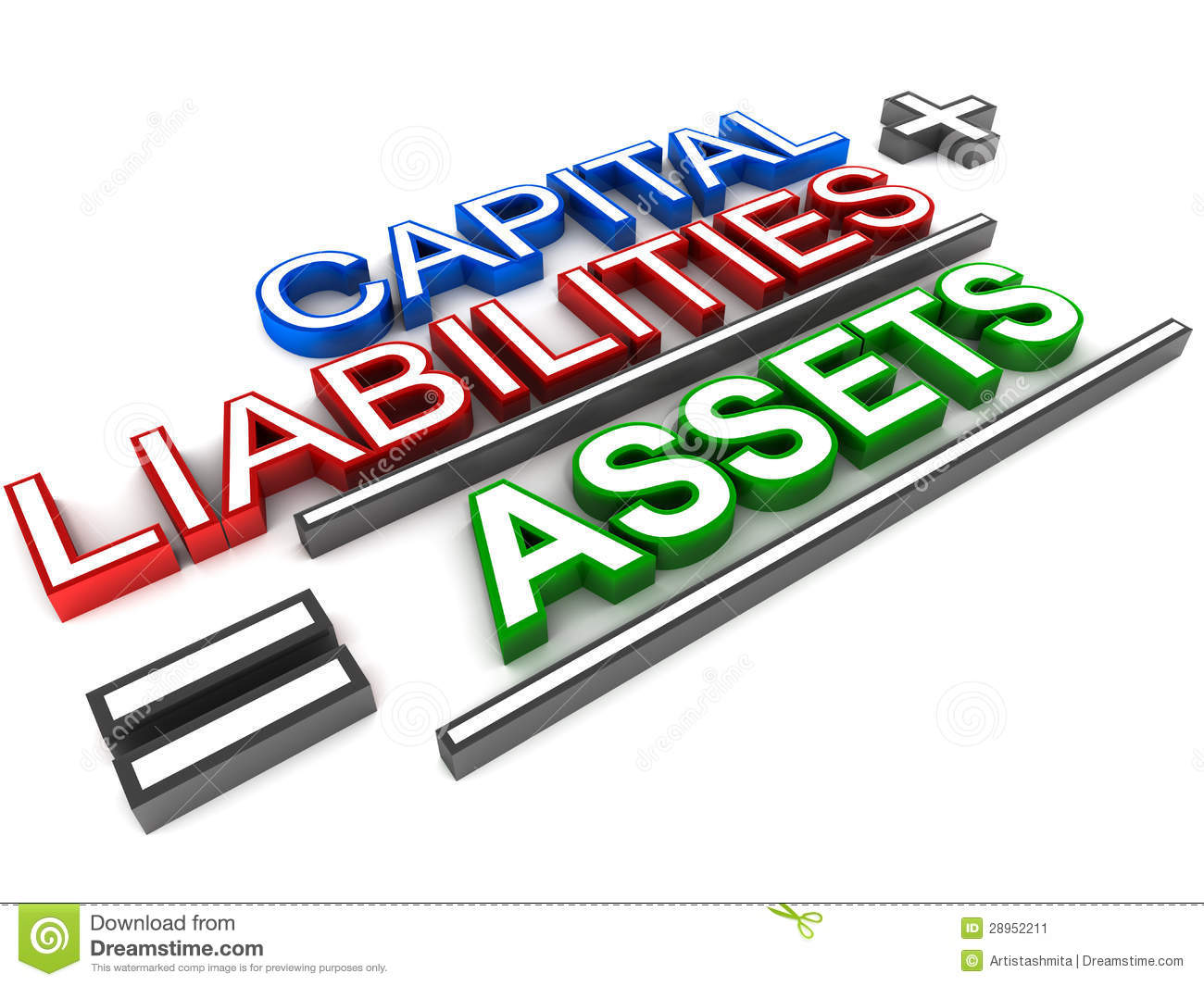 Accounting equation showing capital and liability adding up to assets ...