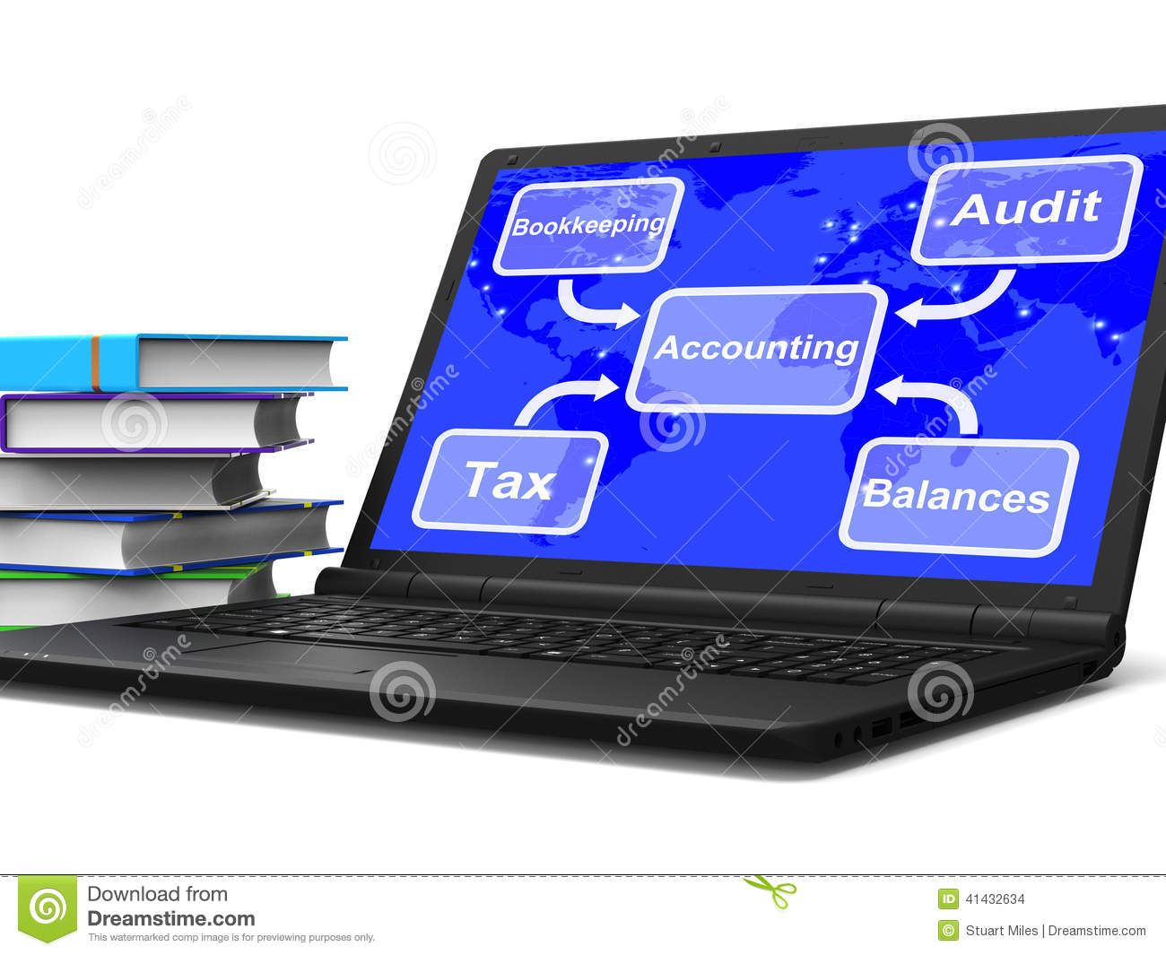 Bookkeeping possible majors