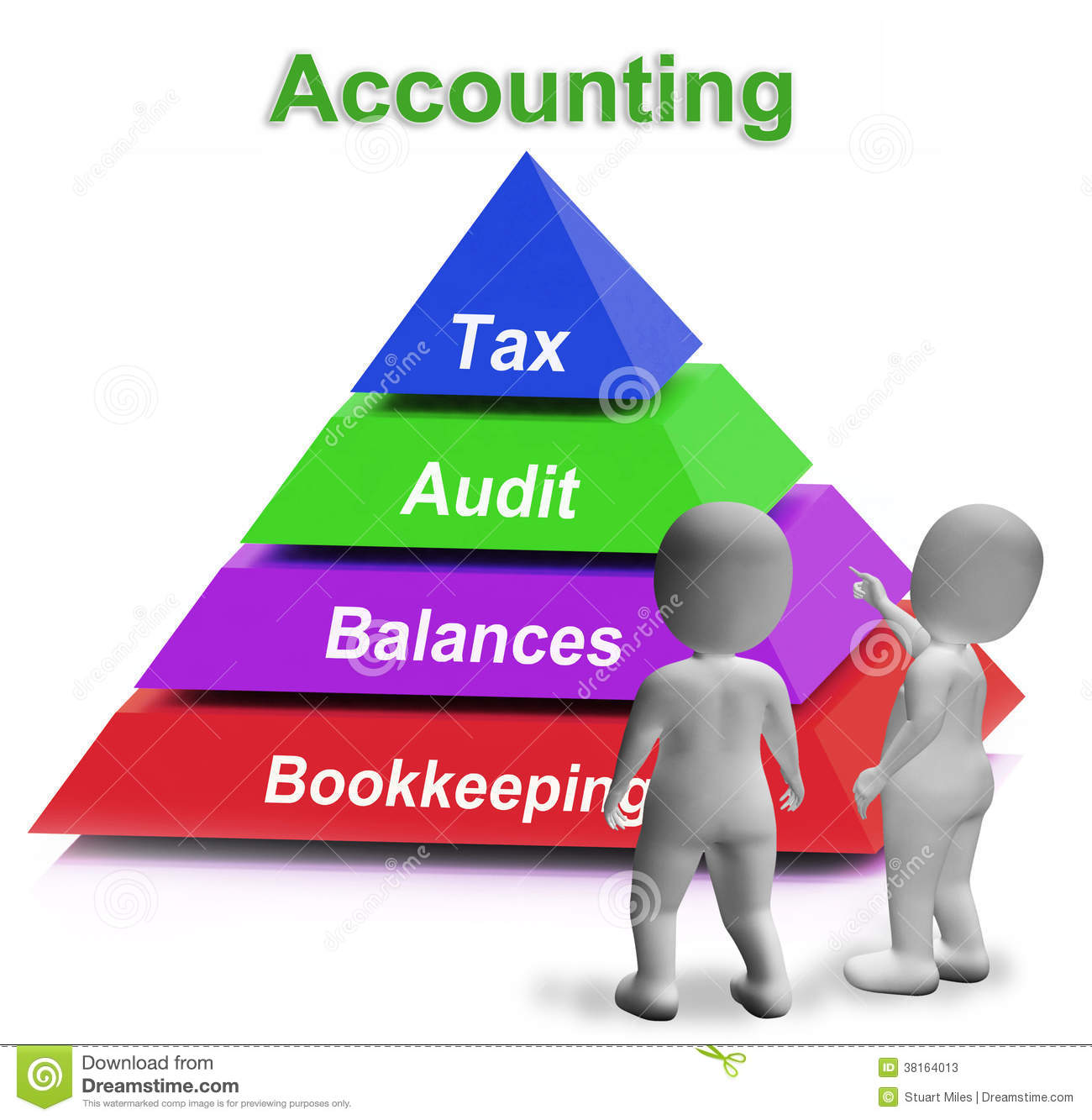 Accounting: Accounting Pyramid Means Paying Taxes Auditing Stock
