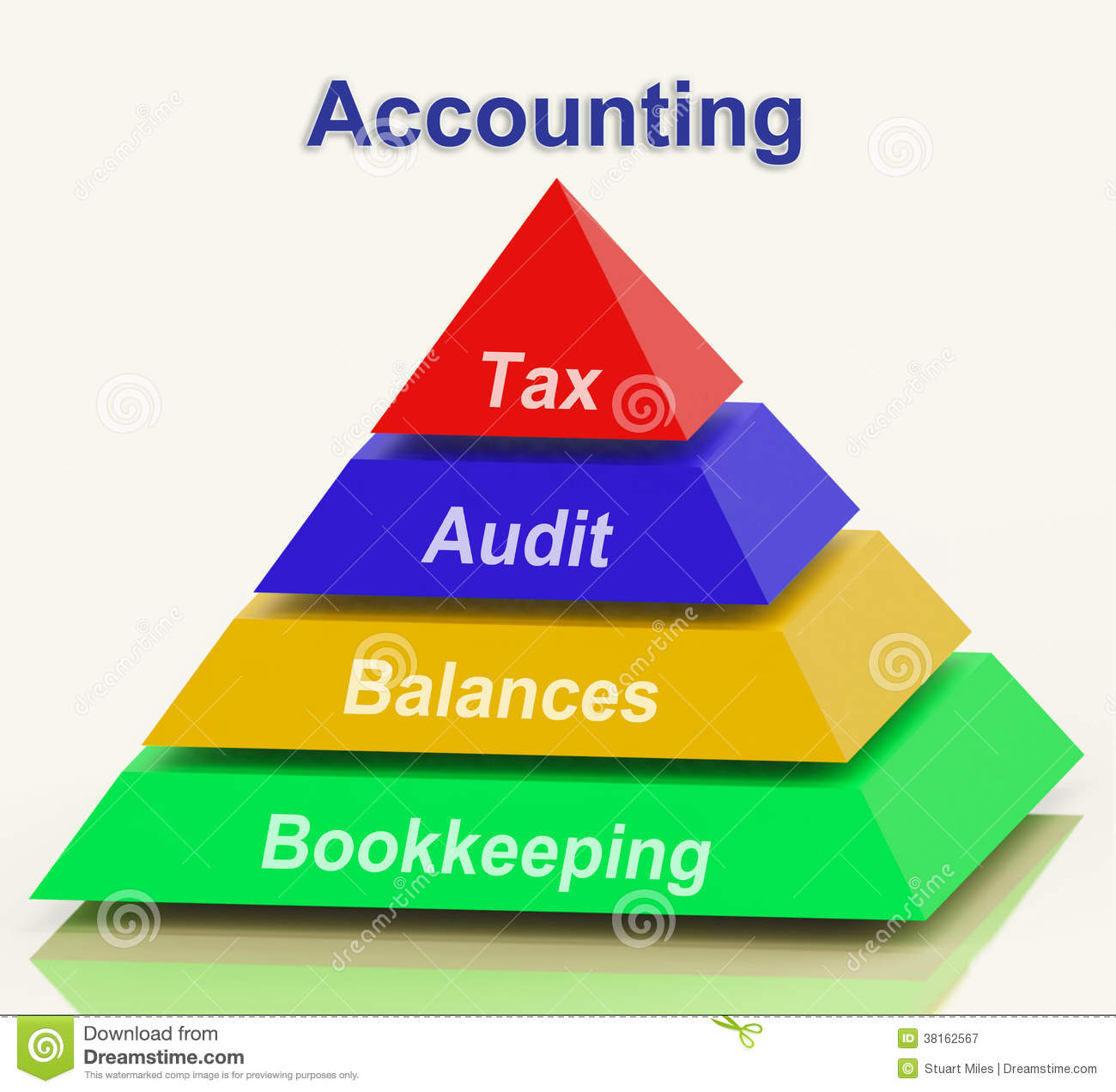 Royalty Free Stock Photography: Accounting Pyramid Shows Bookkeeping ...