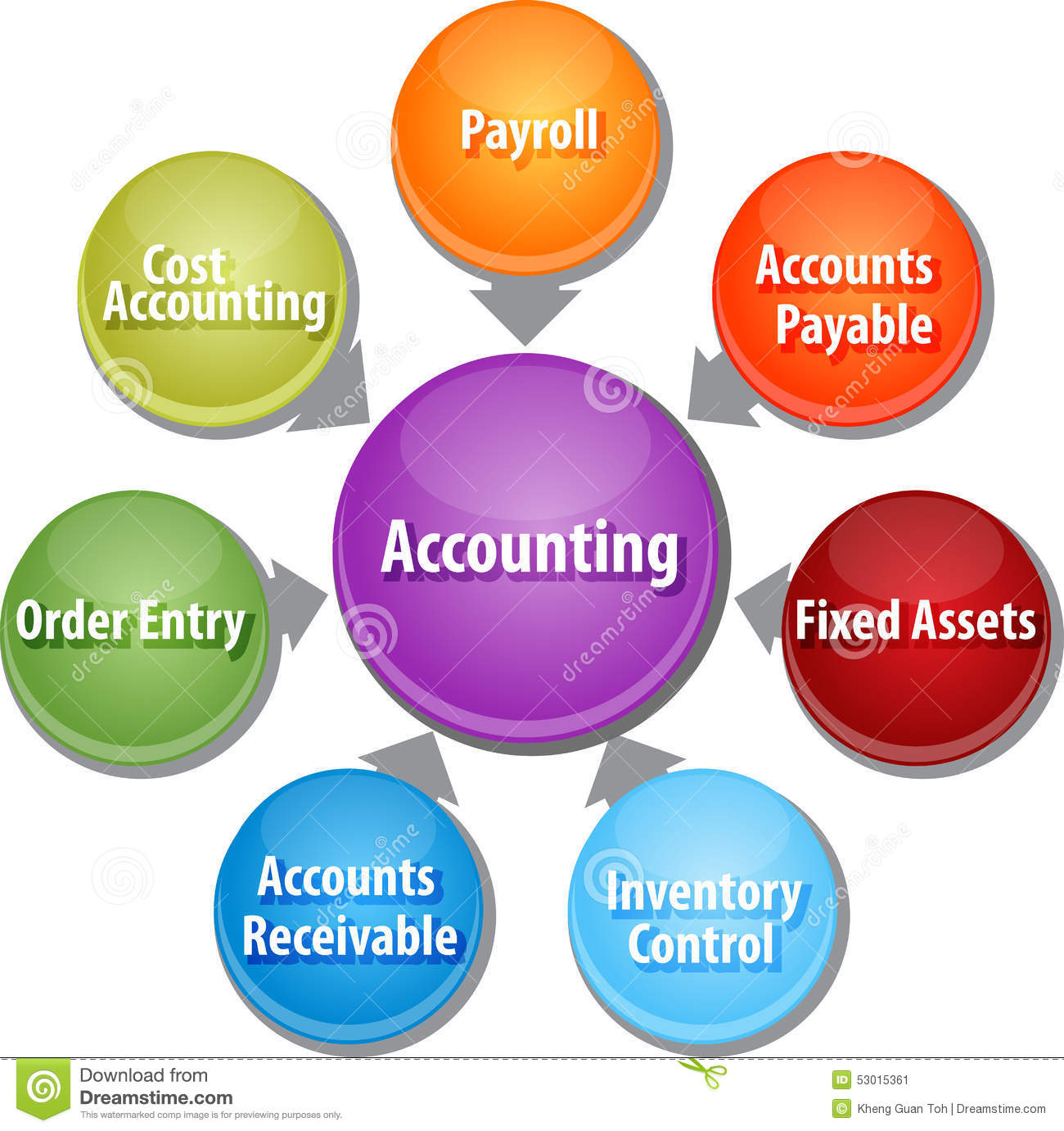 Accounting Systems Business Diagram Illustration Stock