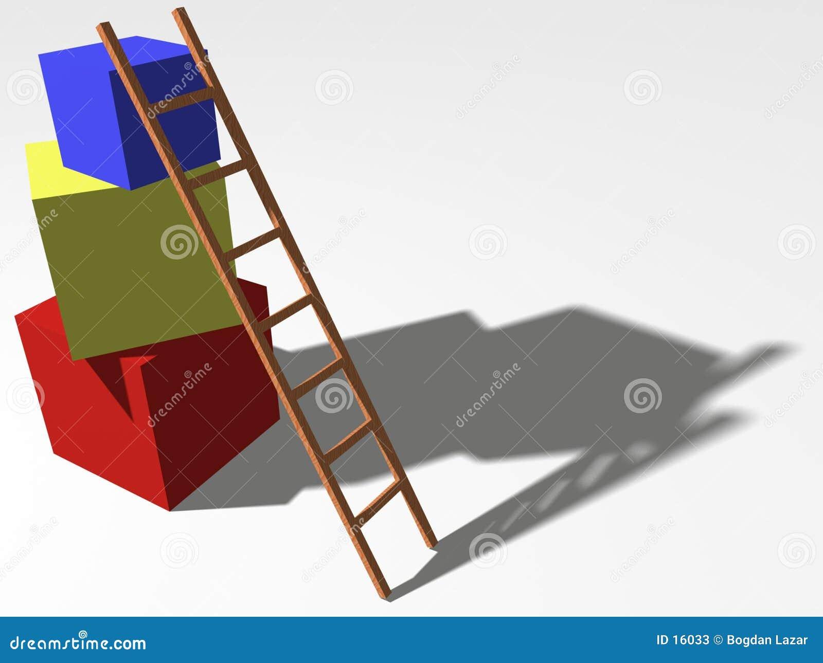 Accumulazione - concetto