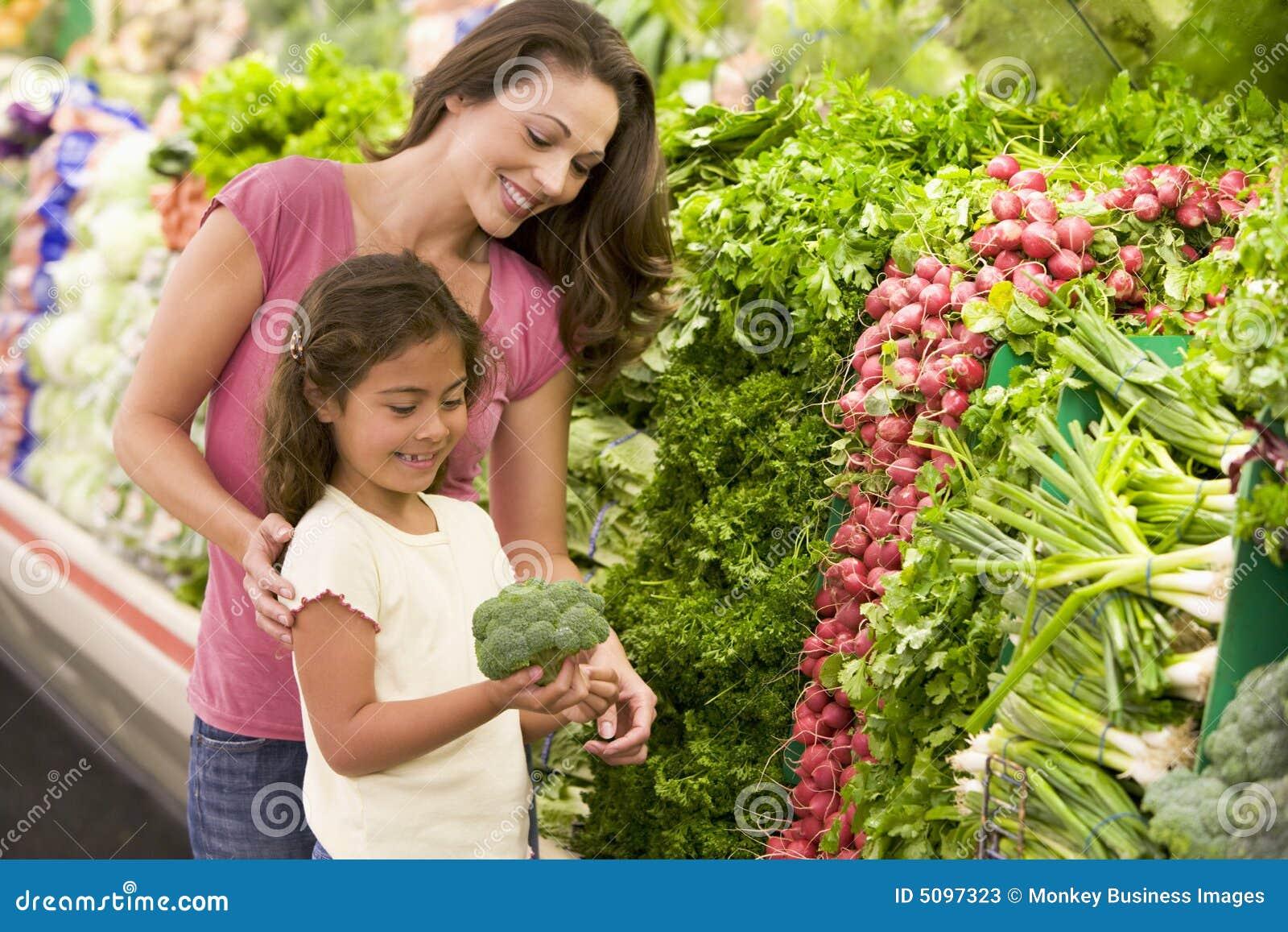 Achats de mère et de descendant pour le produit frais
