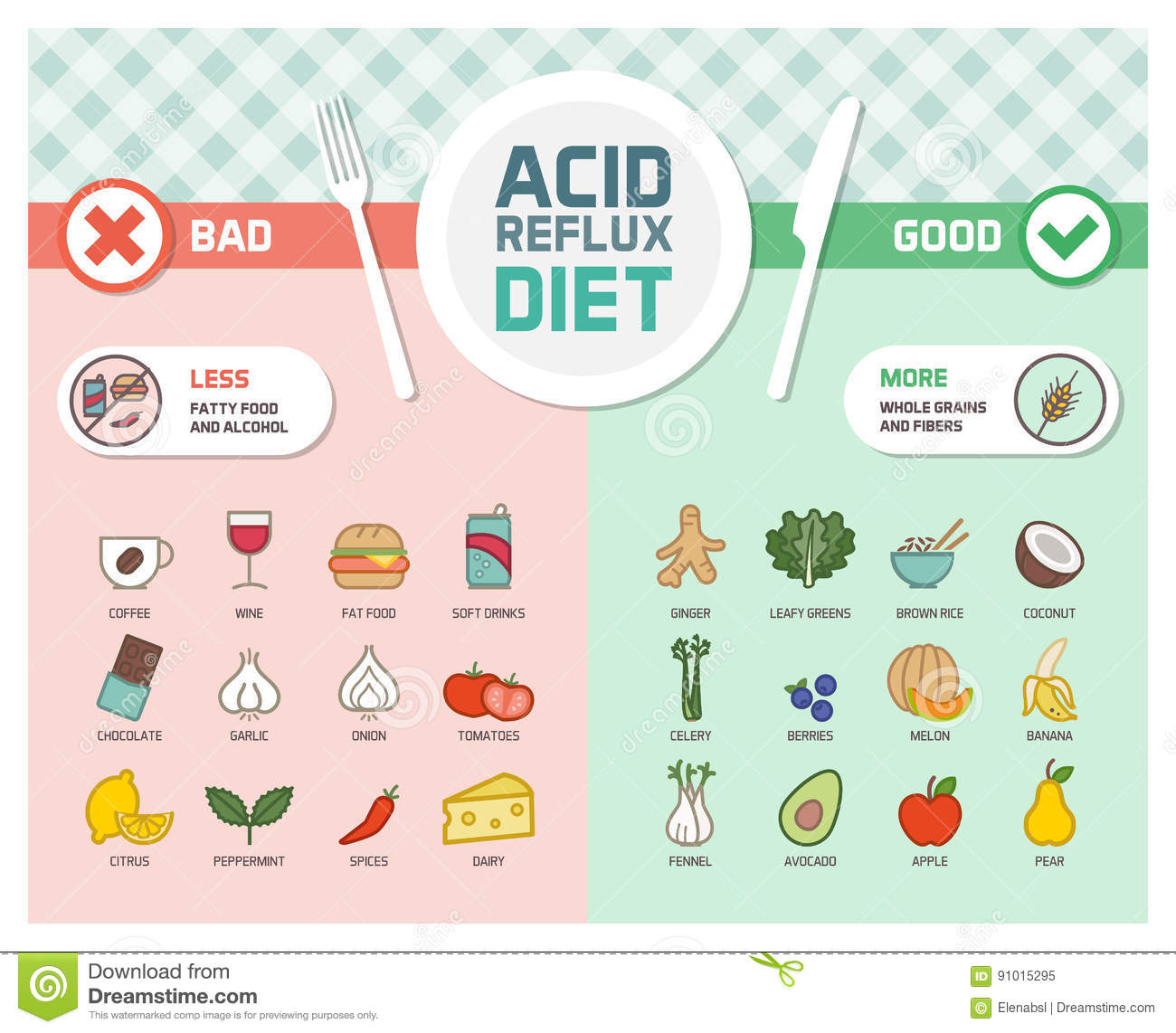 acid reflux prevention diet stock vector - image: 91015295, Skeleton
