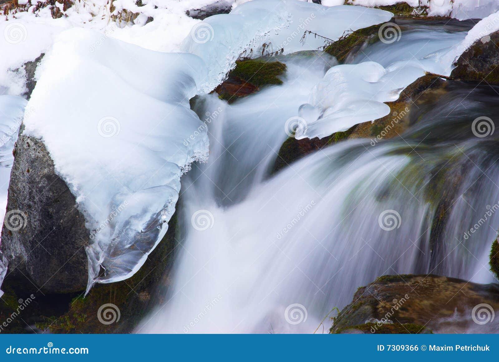 Acqua e ghiaccio