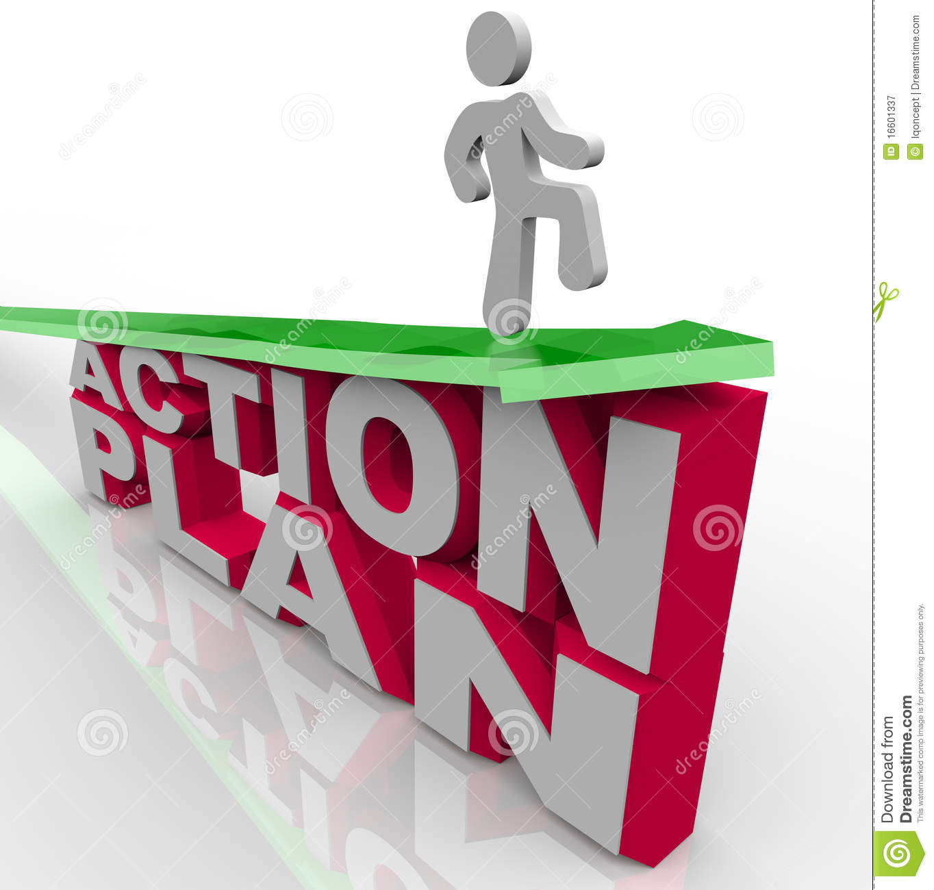 time action plan Explore the functionality and benefits of action plan software and get the best solution for planning your everyday actions action planning is a basic management.