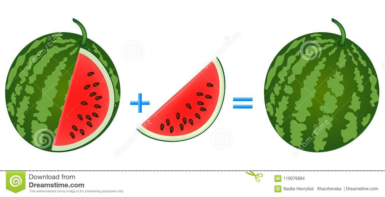 action relationship of addition examples with watermelon