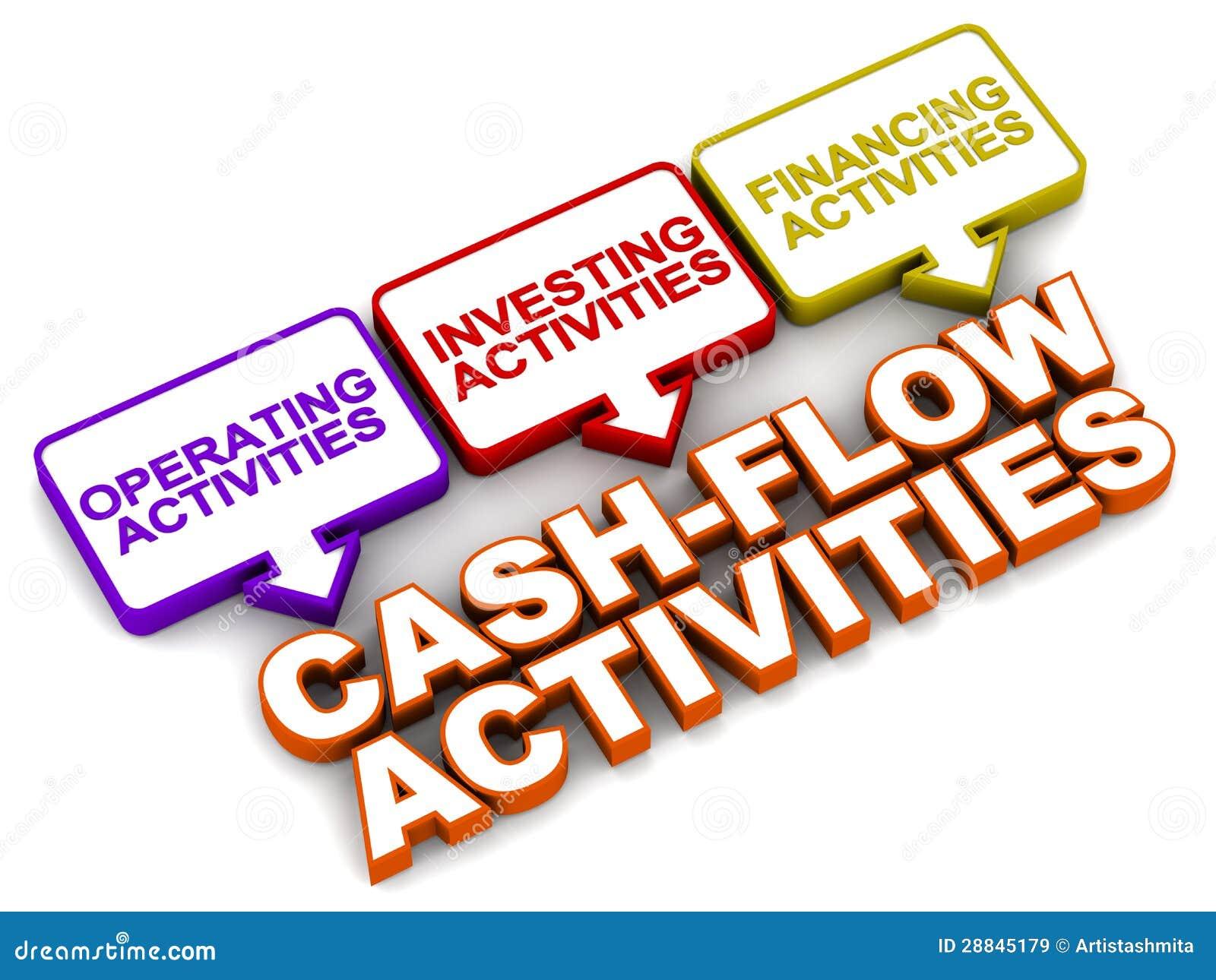Actividades del flujo de liquidez