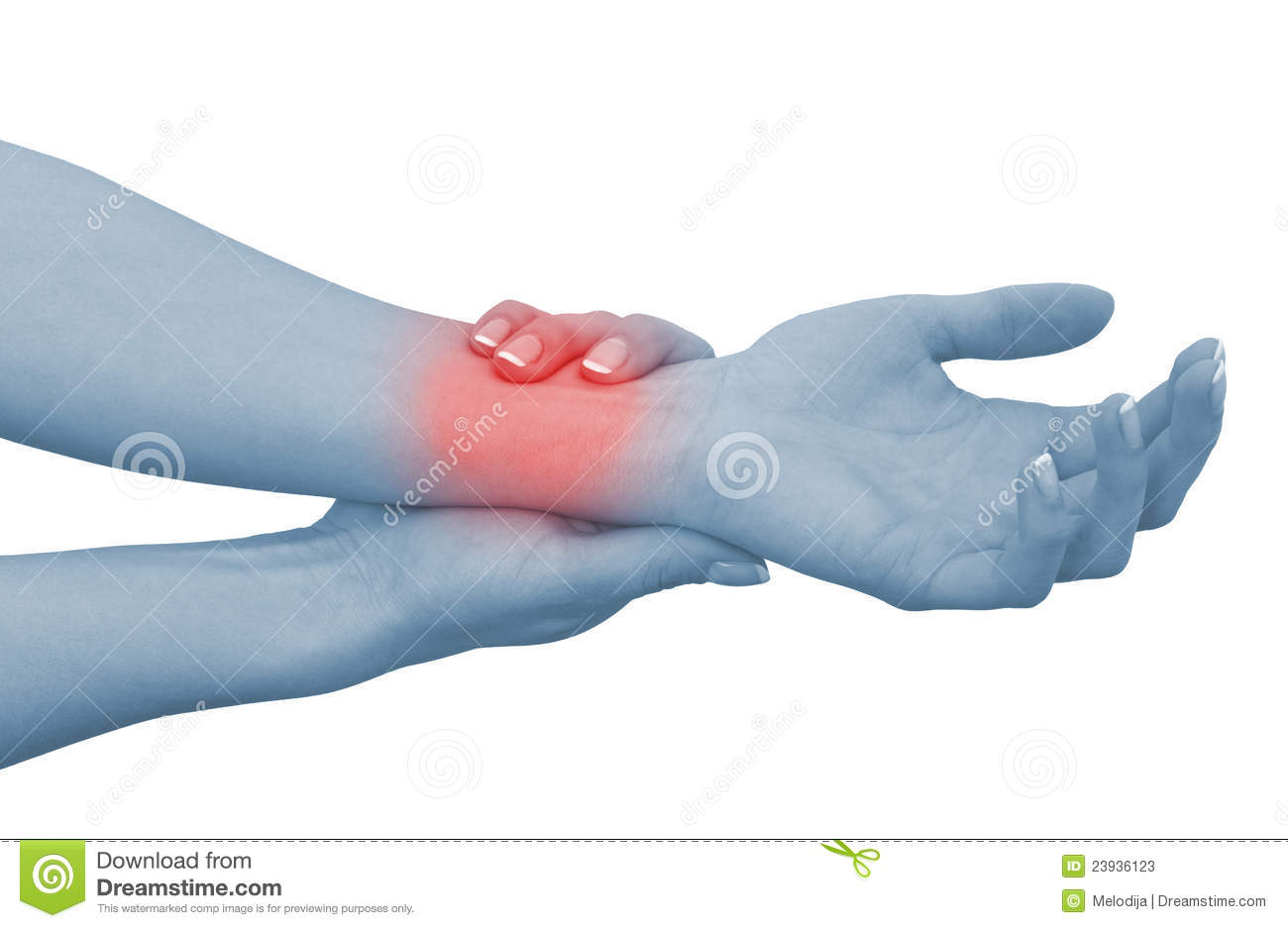 acute pain Read the latest articles of acute pain at sciencedirectcom, elsevier's leading platform of peer-reviewed scholarly literature.
