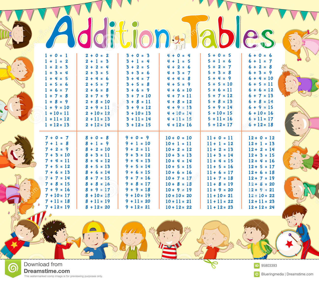 Addition Tables Chart With Kids In Background Stock Vector