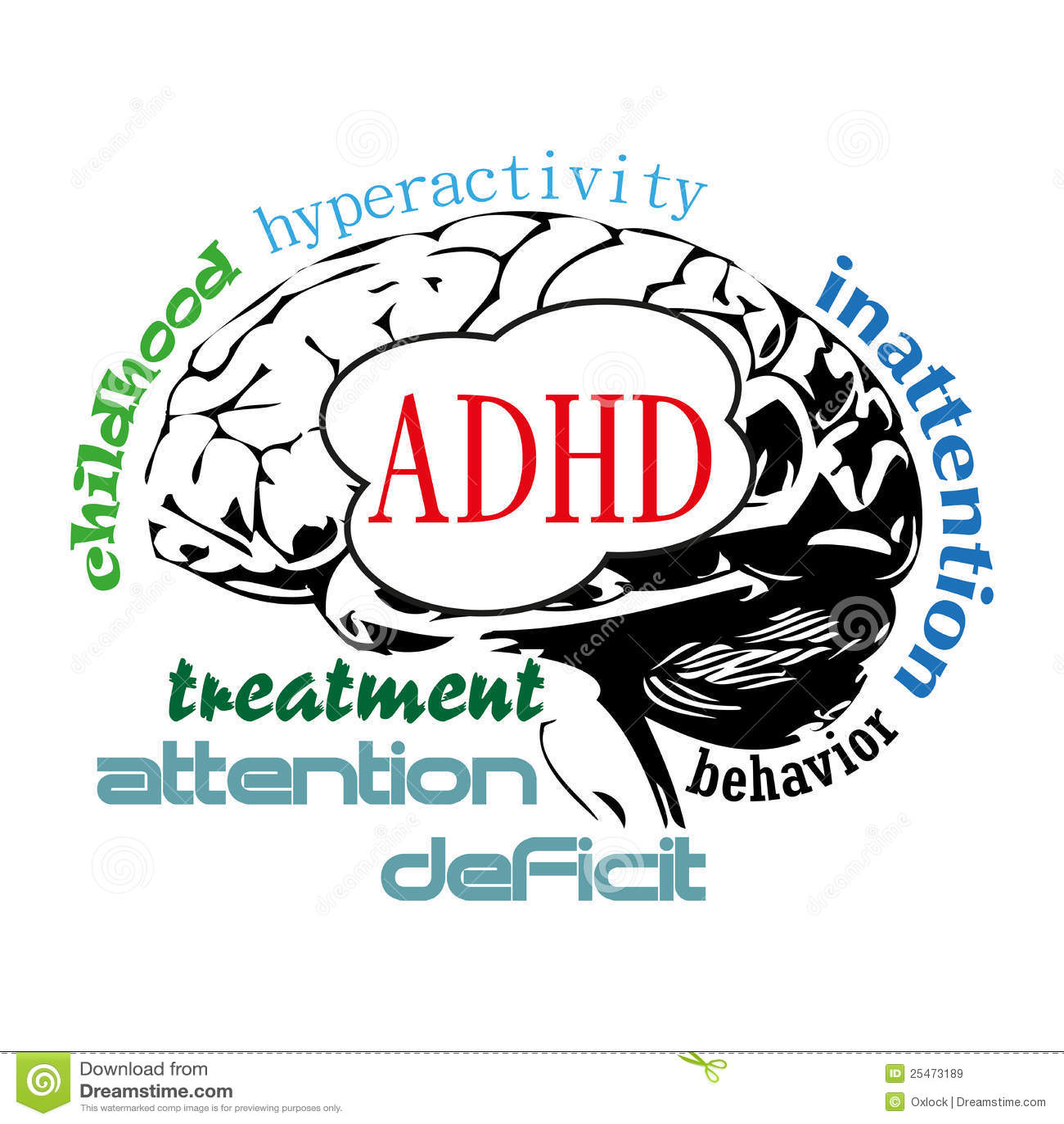 ADHD hersenenconcept