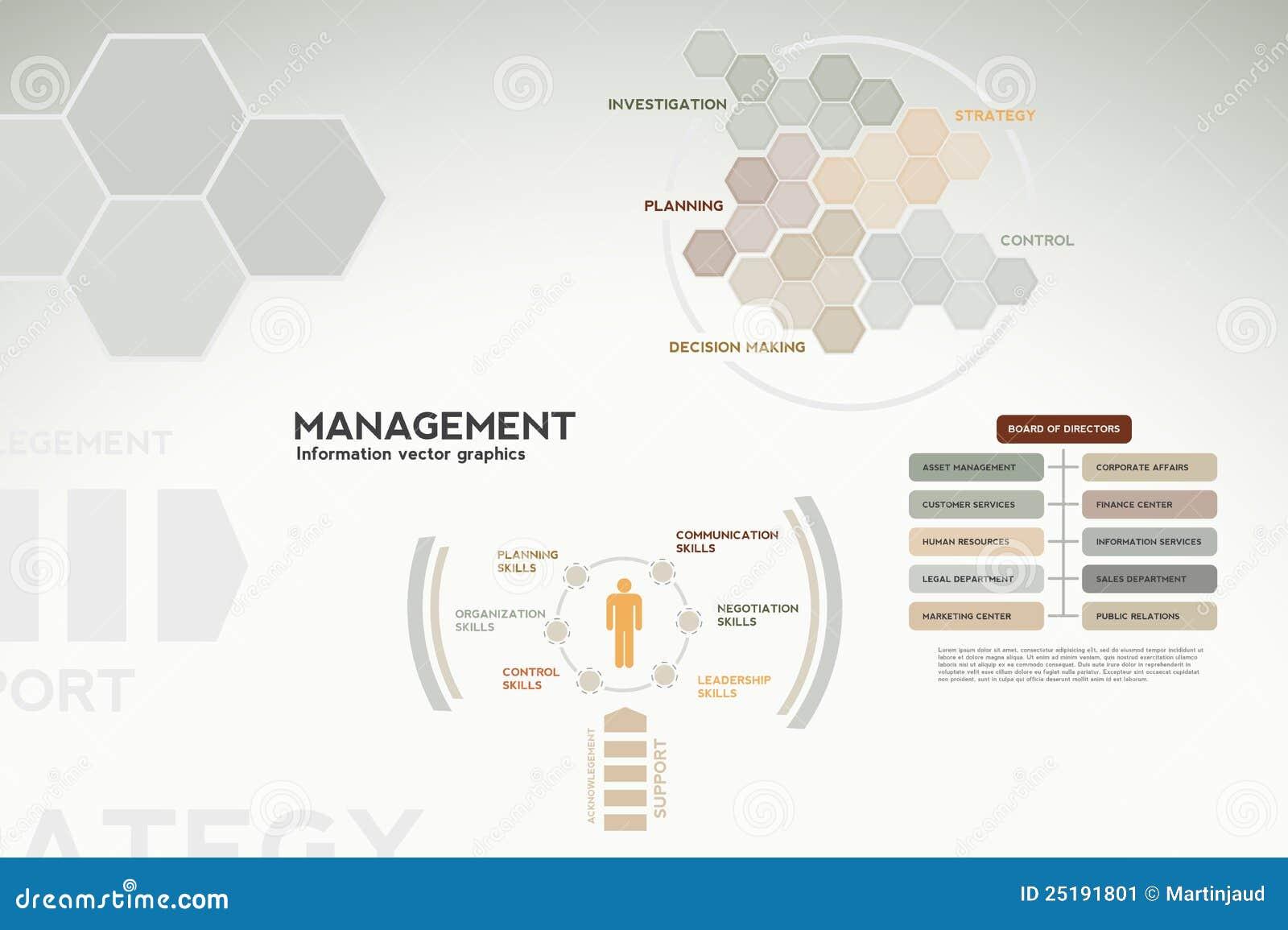 Administration för infographics för diagramgrafsymboler