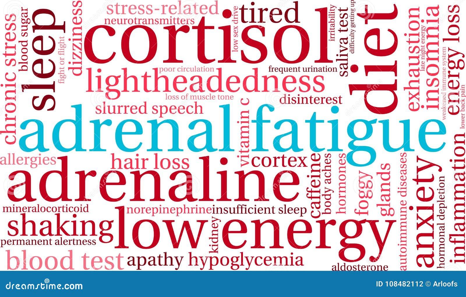 Adrenal zmęczenia słowa chmura