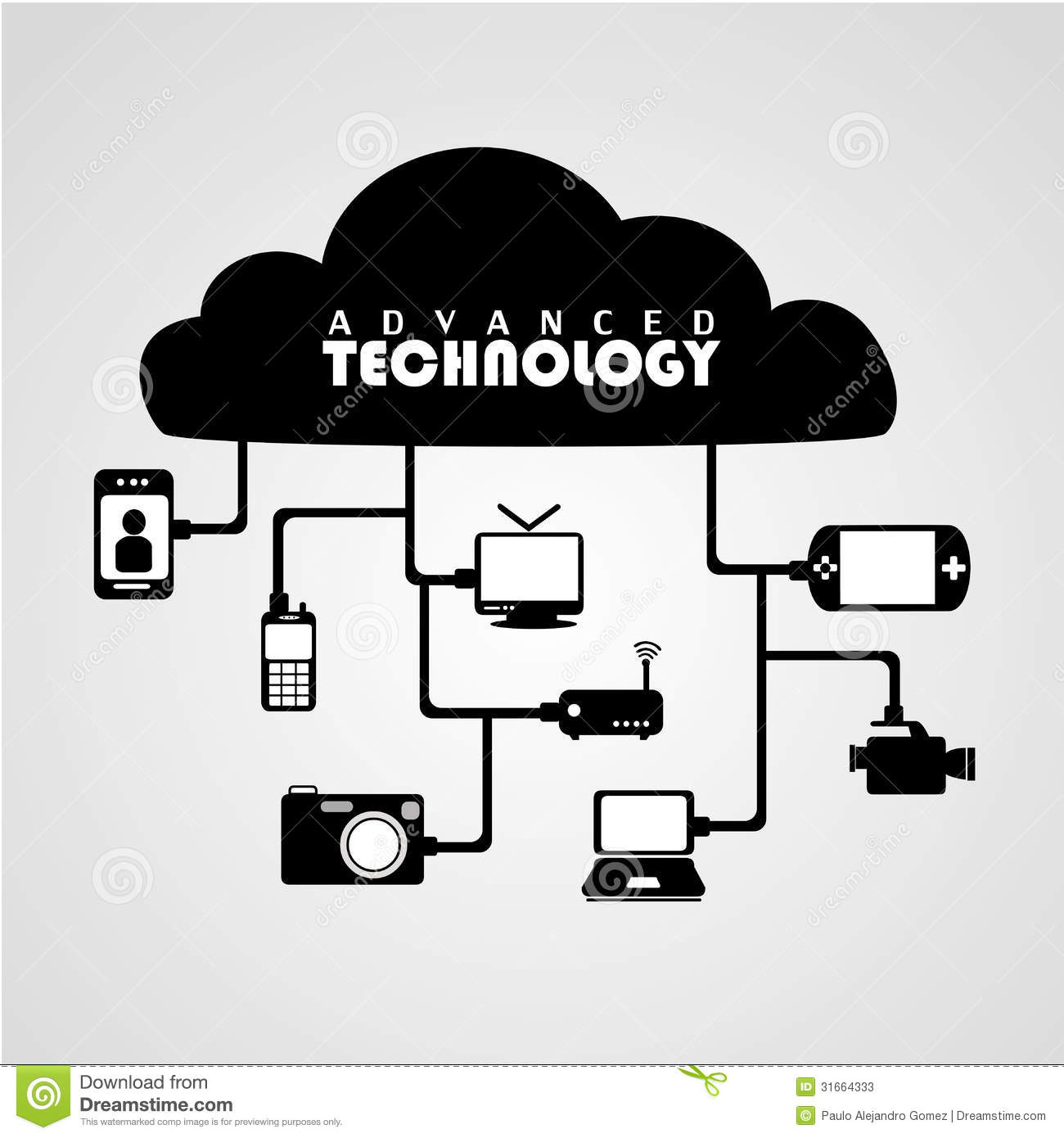 technological advance Technological advances and their impact on business, free study guides and book notes including comprehensive chapter analysis, complete summary analysis, author biography information, character profiles, theme analysis, metaphor analysis, and top ten quotes on classic literature.