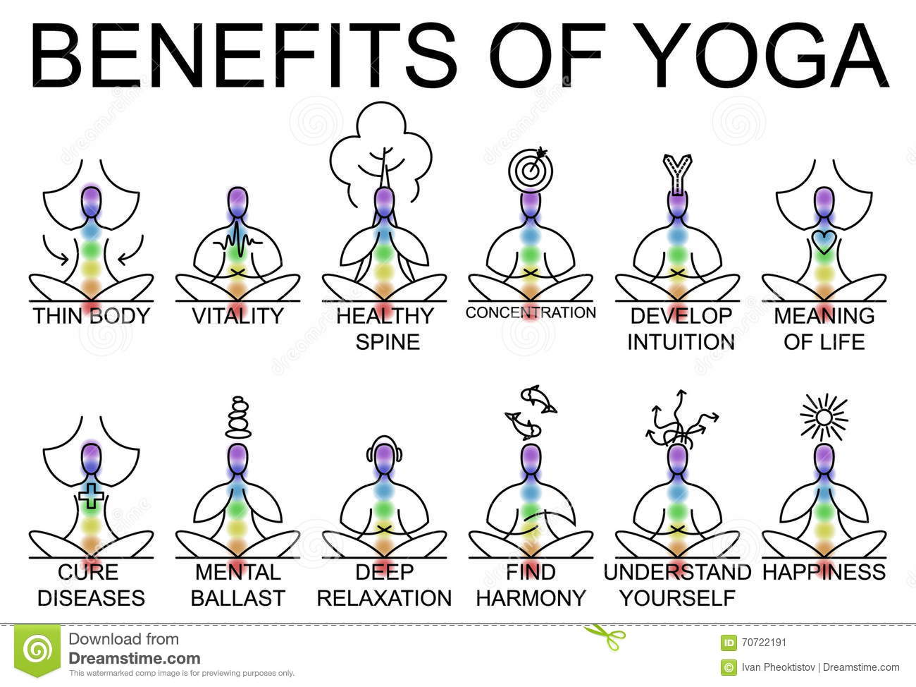benefits of a yoga practice It's time to dust off that yoga mat whether you opt for power, hot, or hatha, the  various advantages of this 5,000 year old practice are endless here are but a.