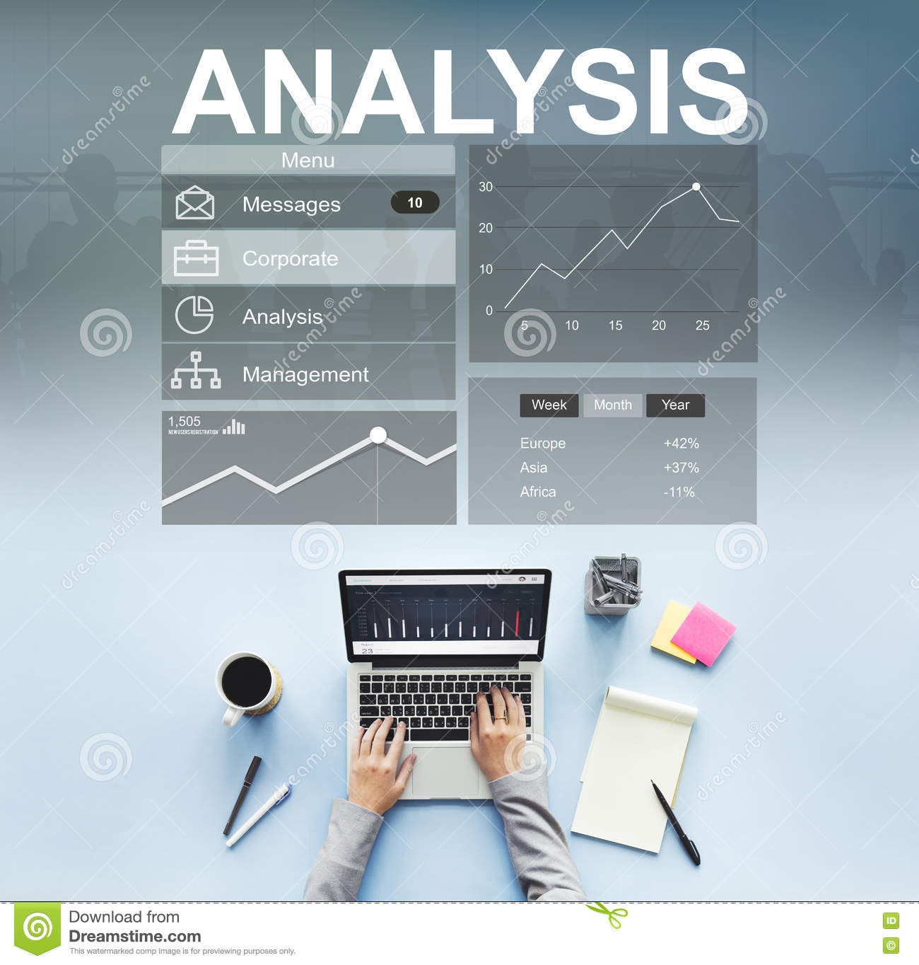 Advertising Analysis Branding Strategy Concept