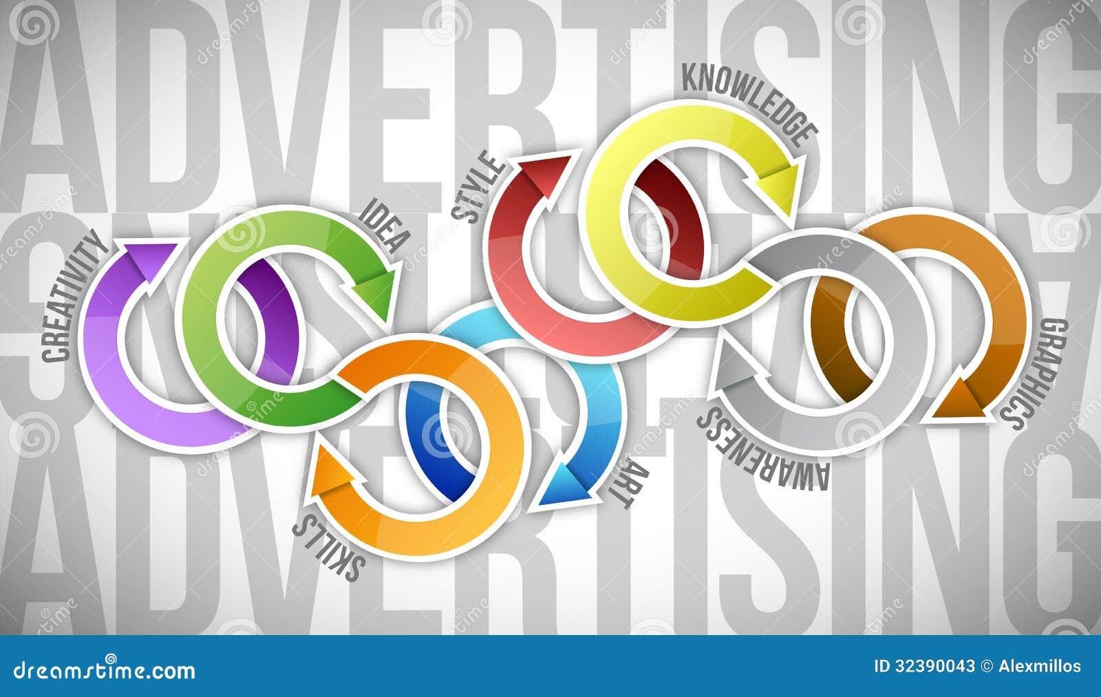 The cyclical politics of graphic design