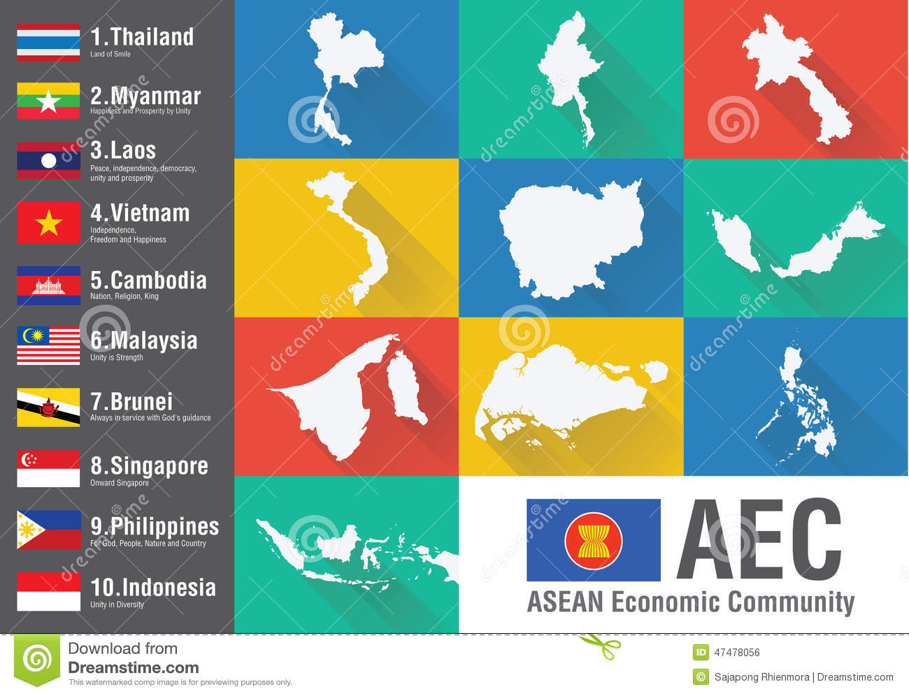 Aec asean economic community world map with a flat style and fla aec asean economic community world map with a flat style and fla gumiabroncs Gallery
