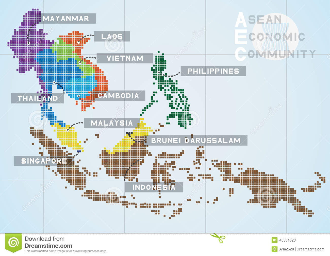 Benefits of the ASEAN Economic Community – AEC