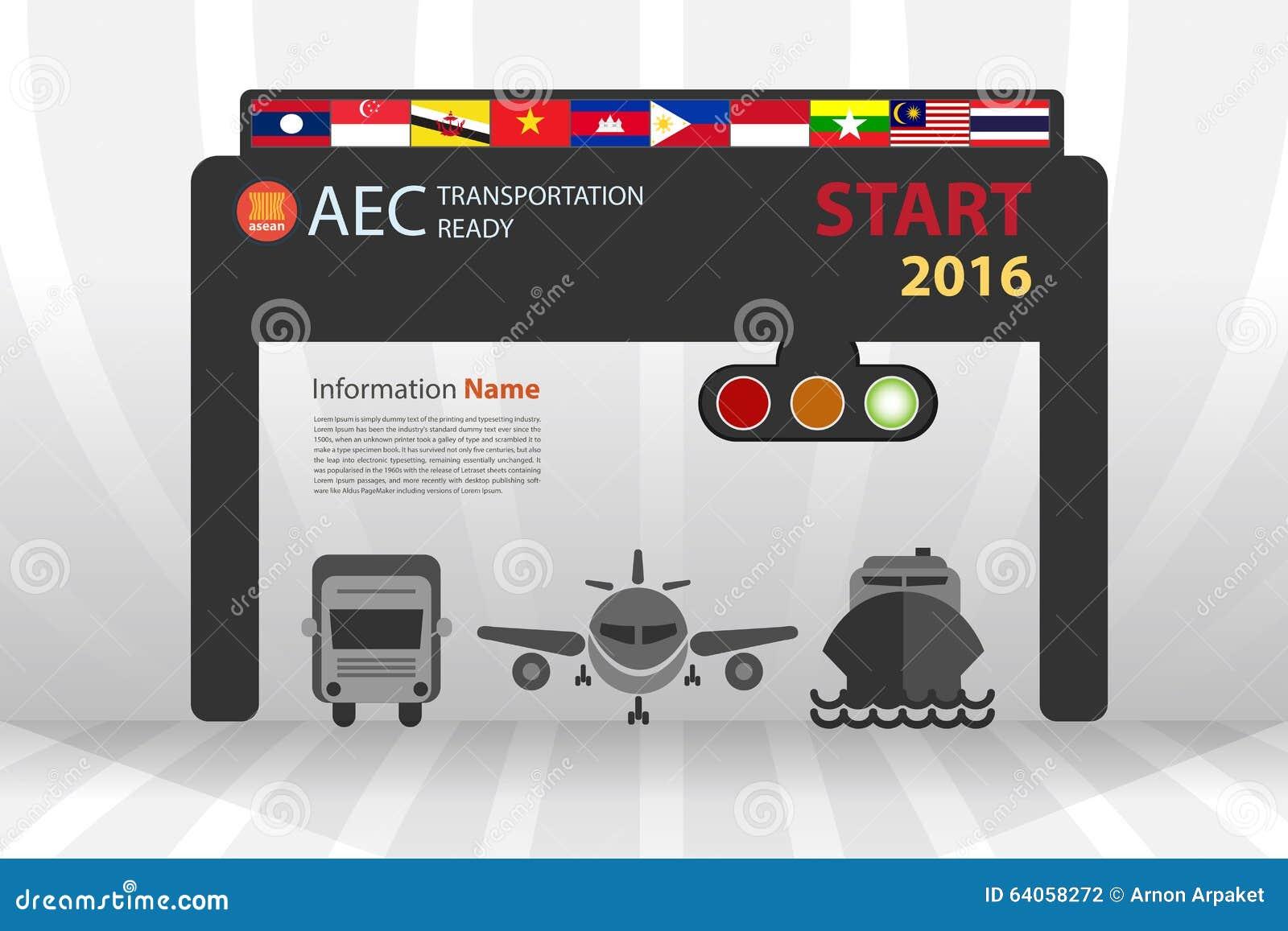AEC zaczyna na 2016 transporcie przygotowywającym