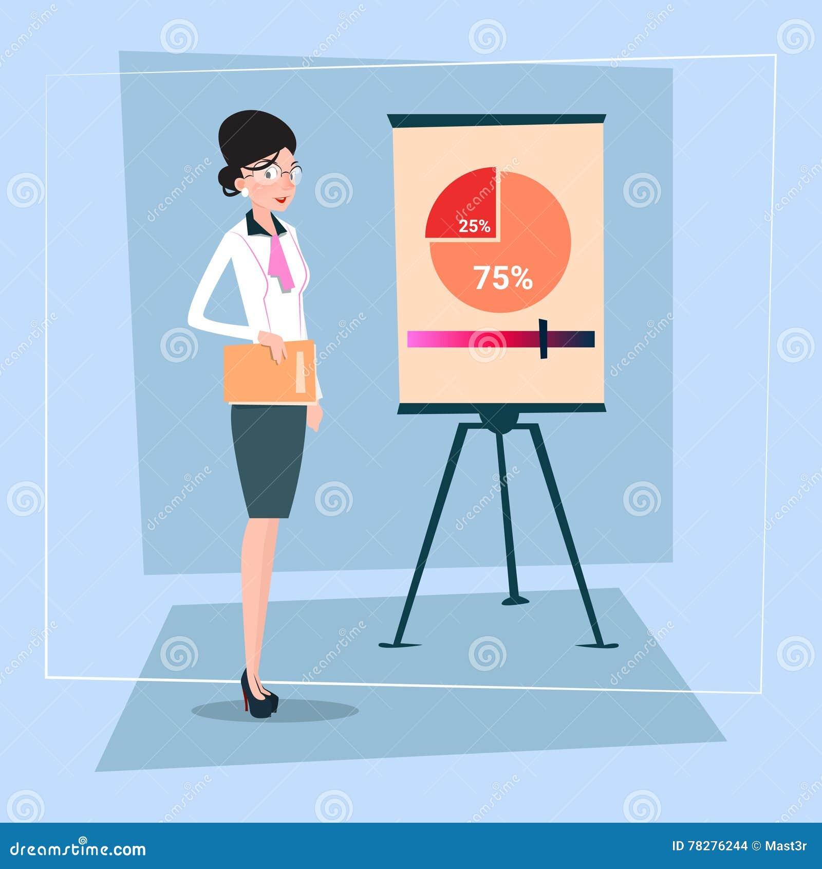 Affärskvinna med den finansiella grafen för Flip Chart Seminar Training Conference idékläckningpresentation