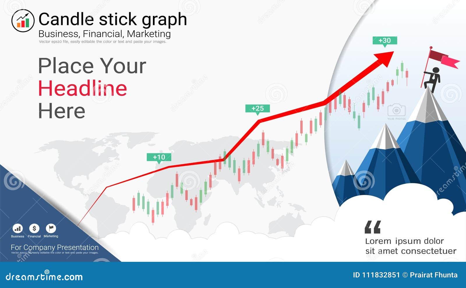 Affärsljusstake och finansiellt grafdiagram