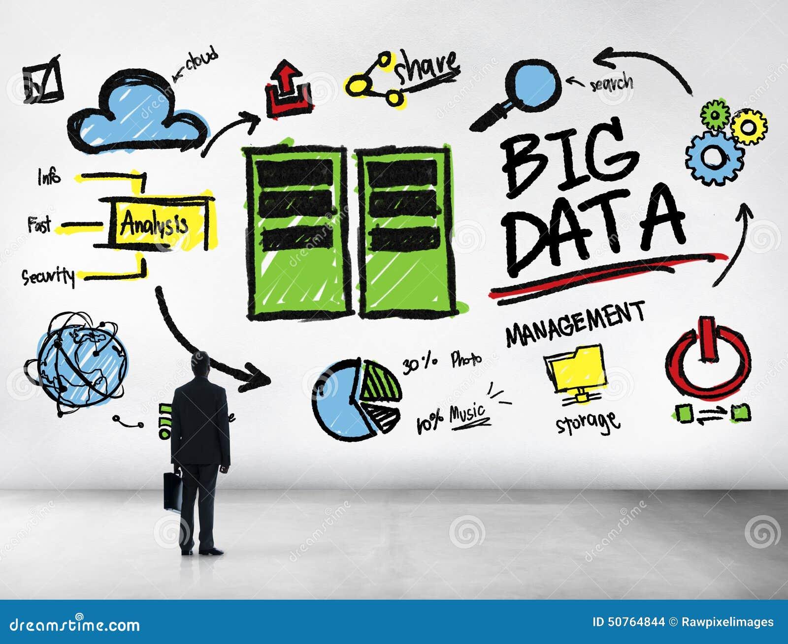 Affärsman Big Data Management som upp ser begrepp