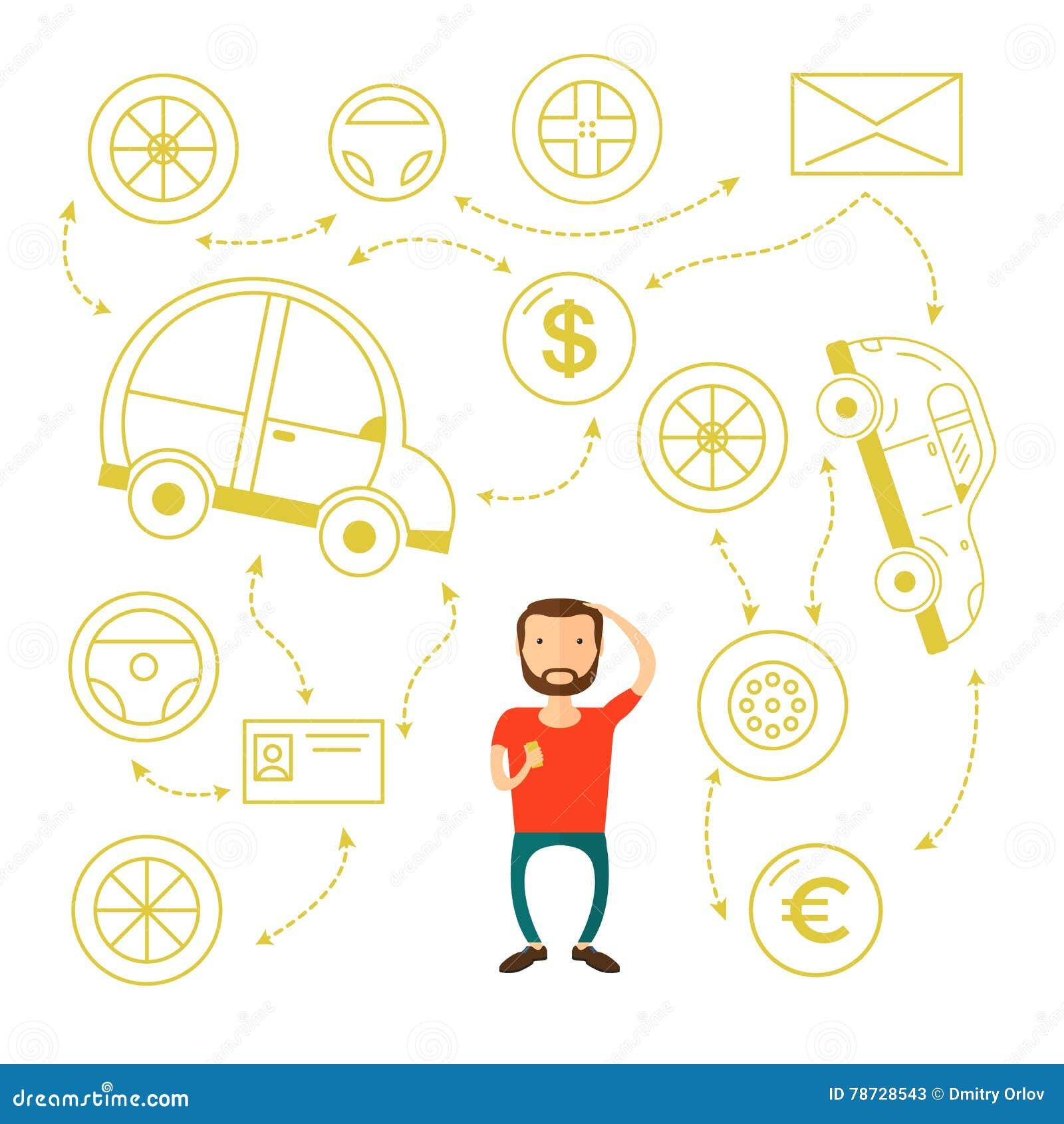 Affärsman med ett skägg som tänker av val Beslutsbegrepp köper en bil och kan inte välja