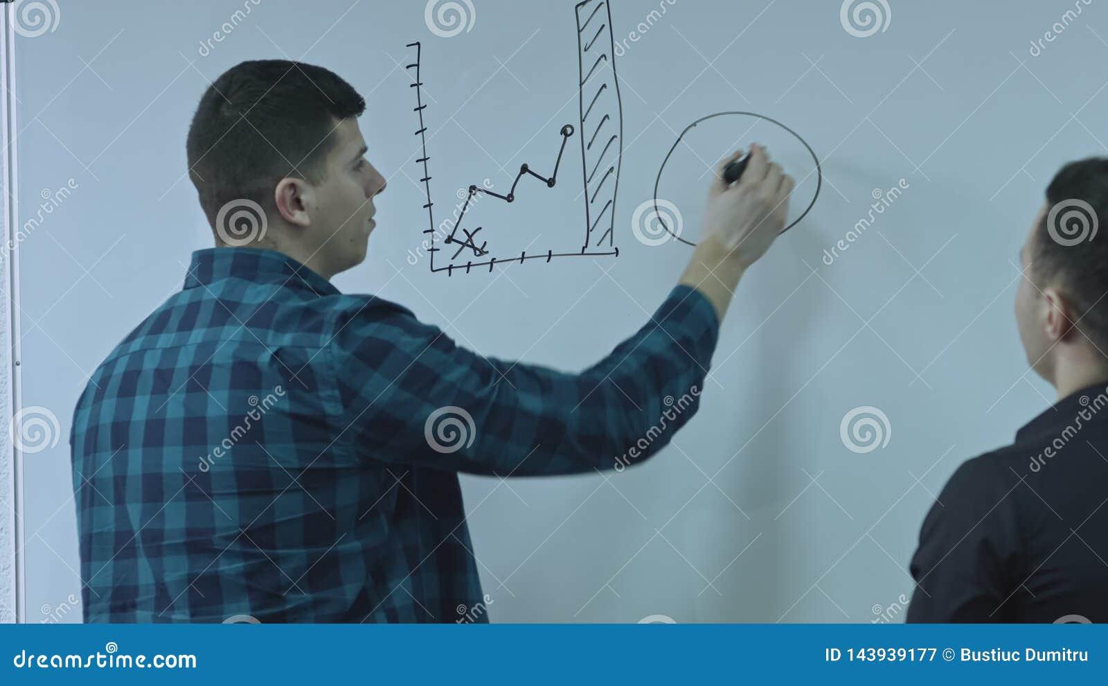 Affärsman som skriver en funktion och sätter hans idéer på det vita brädet under en presentation Dela affärsidéer och lager videofilmer