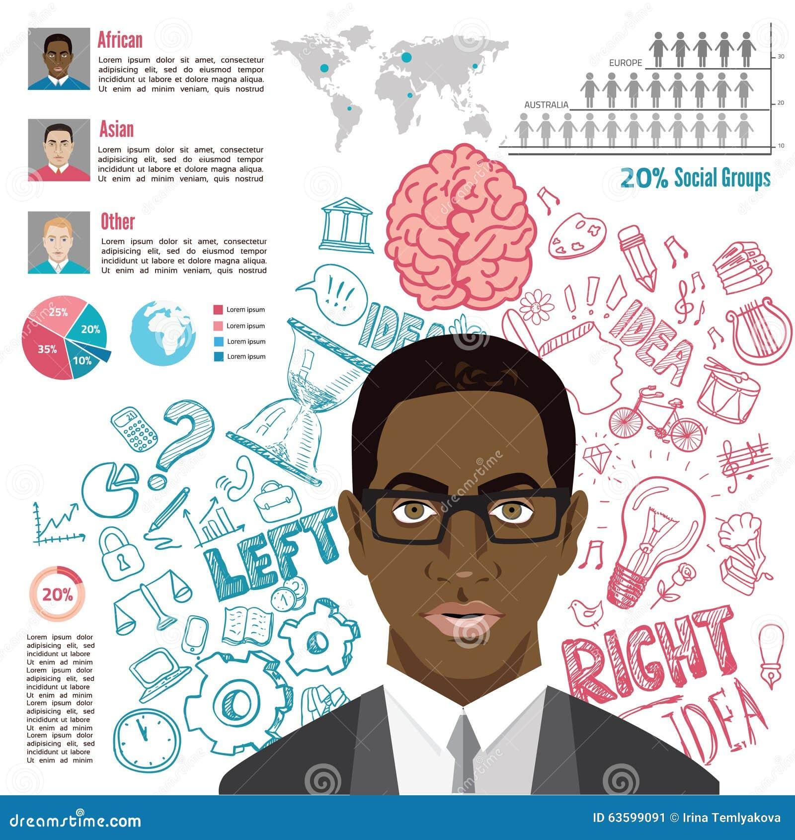 AffärsmanAfrican American Ethnic ledare