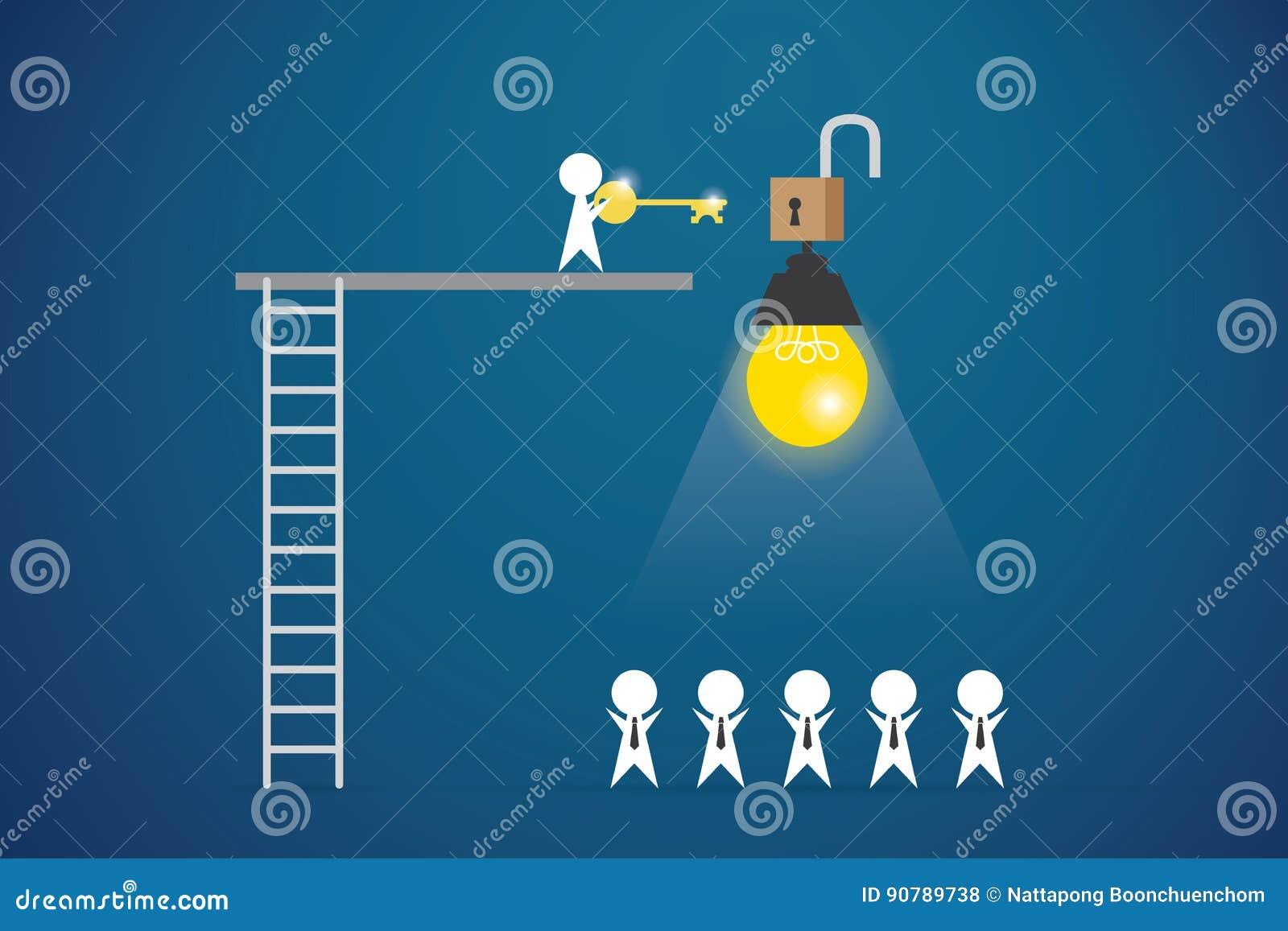 Affärsmaninnehavtangent till låsa upphuvudnyckeln med den ljust kulan och lag, idé och affärsidé
