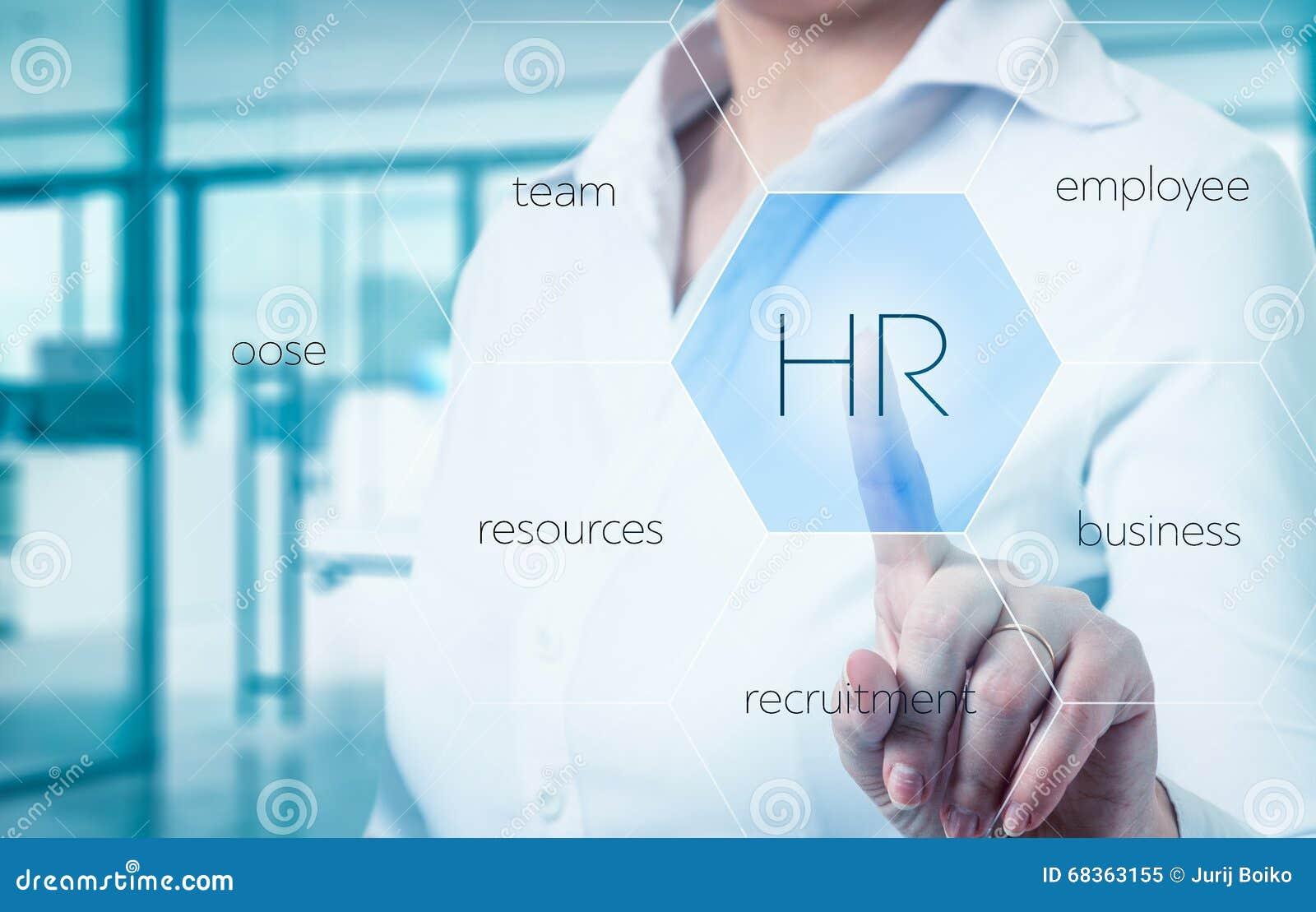 Affärsmanpunkter till symbol-timme, rekrytering och det valda begreppet
