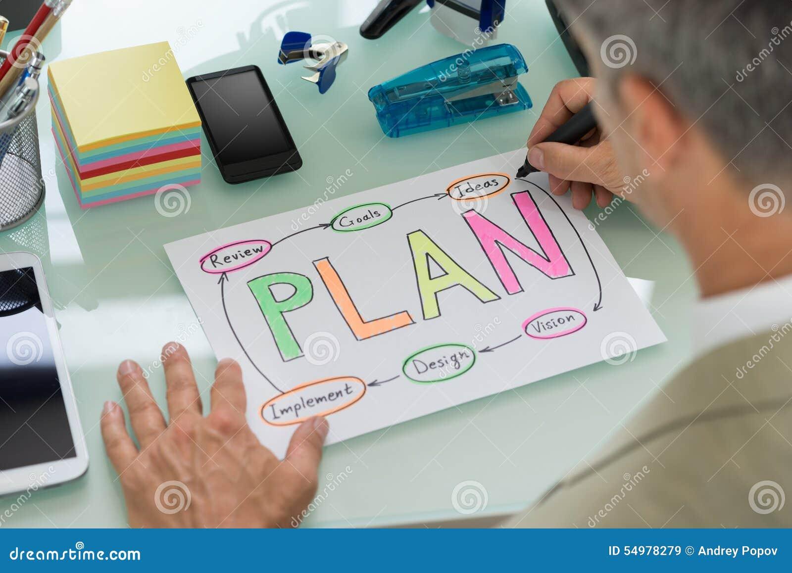 Affärsmanteckningsplan